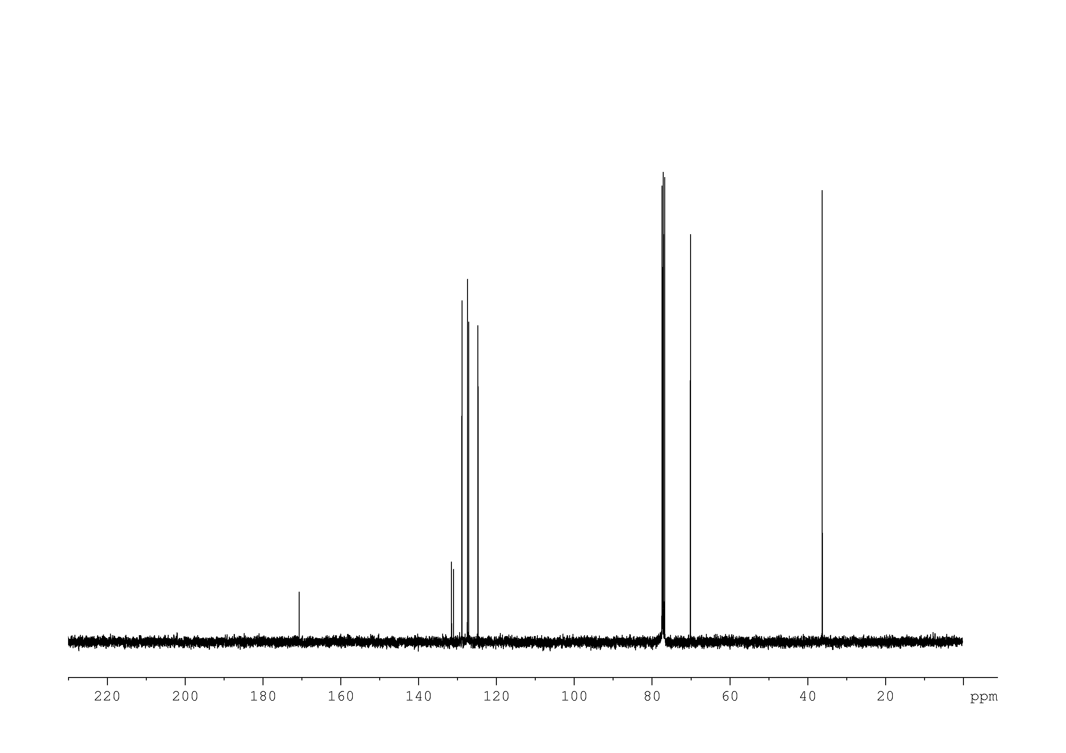 1D 13C, n/a spectrum for 3-isochromanone