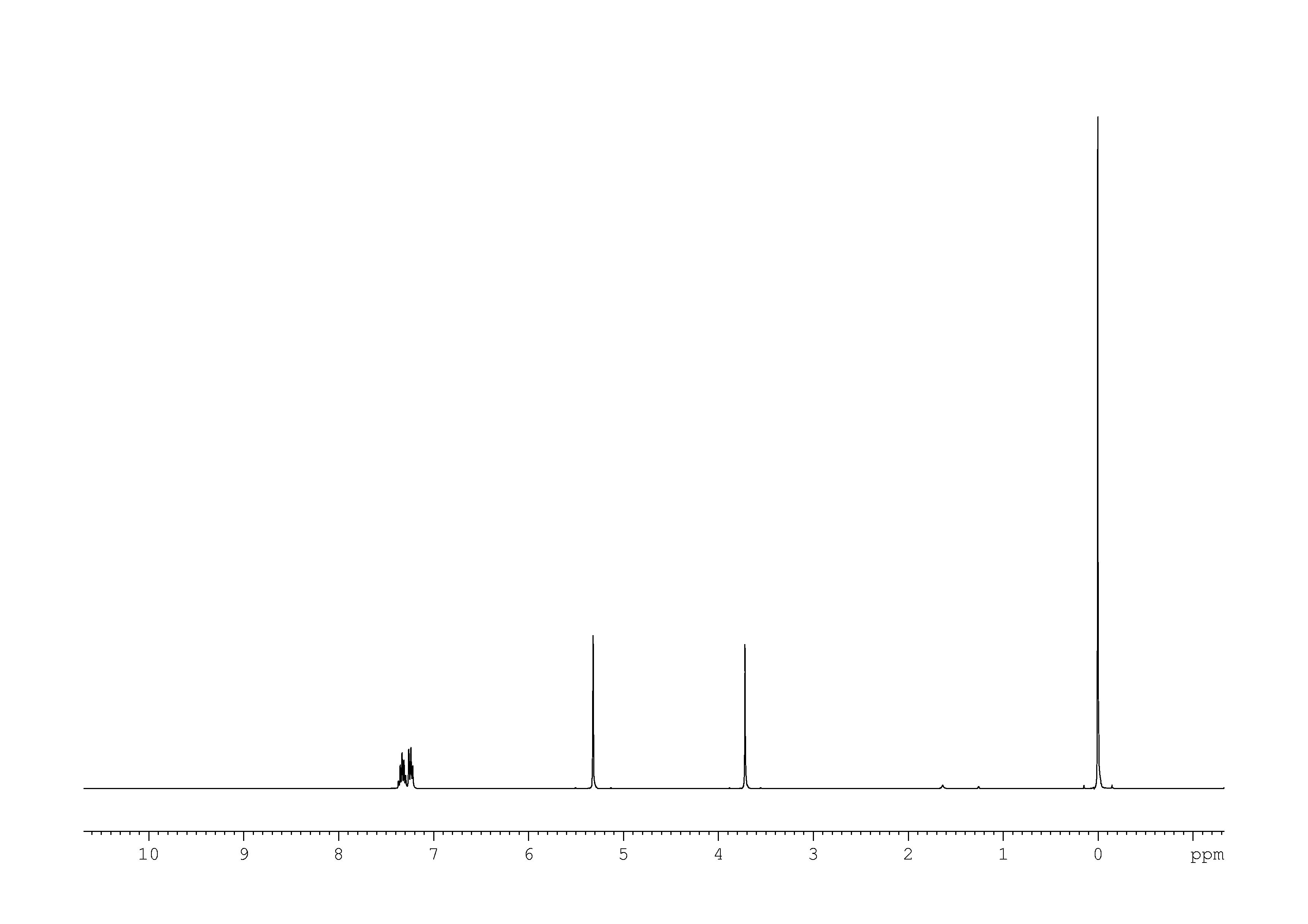 1D 1H, n/a spectrum for 3-isochromanone