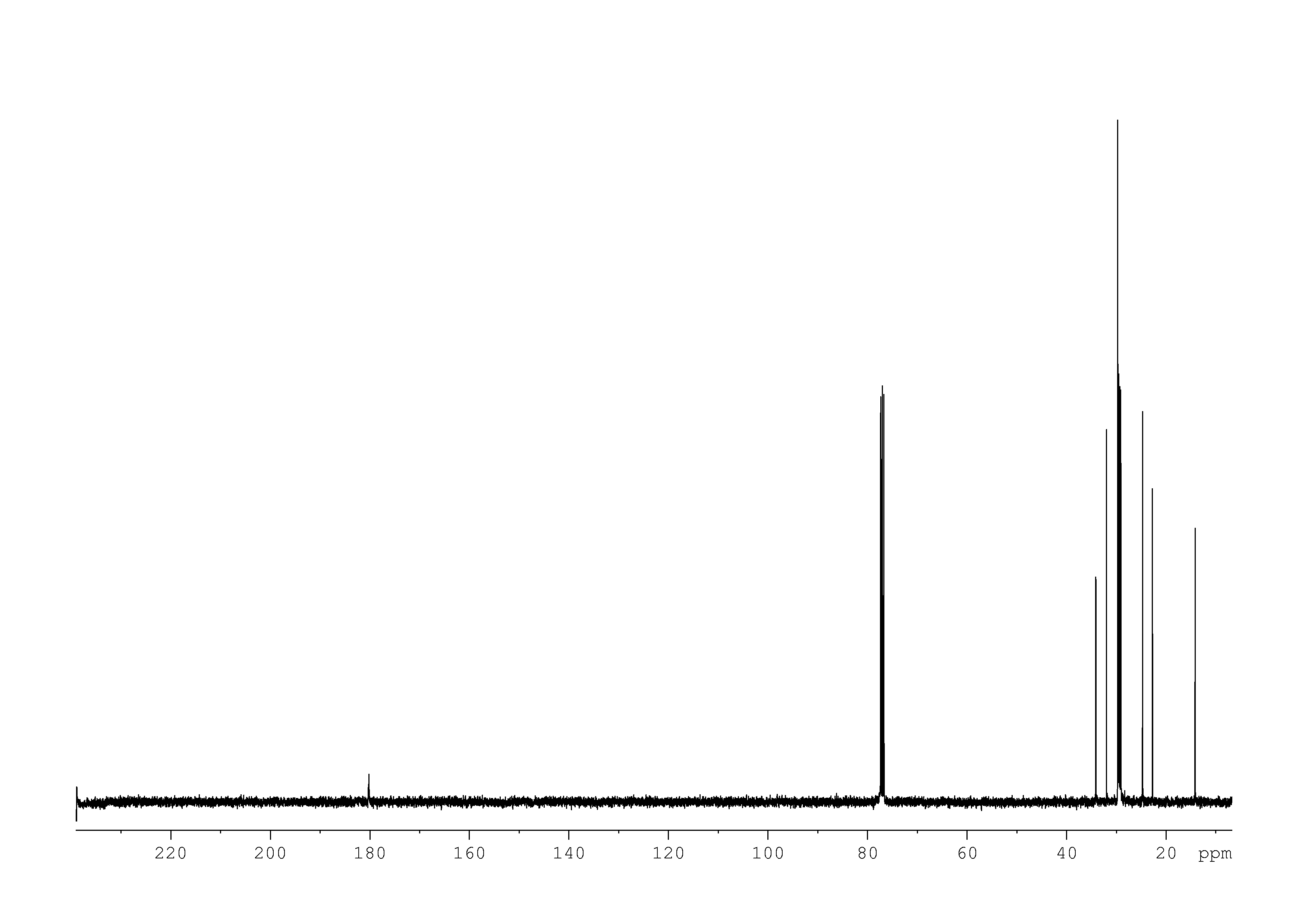 1D 13C, n/a spectrum for pentadecanoic acid