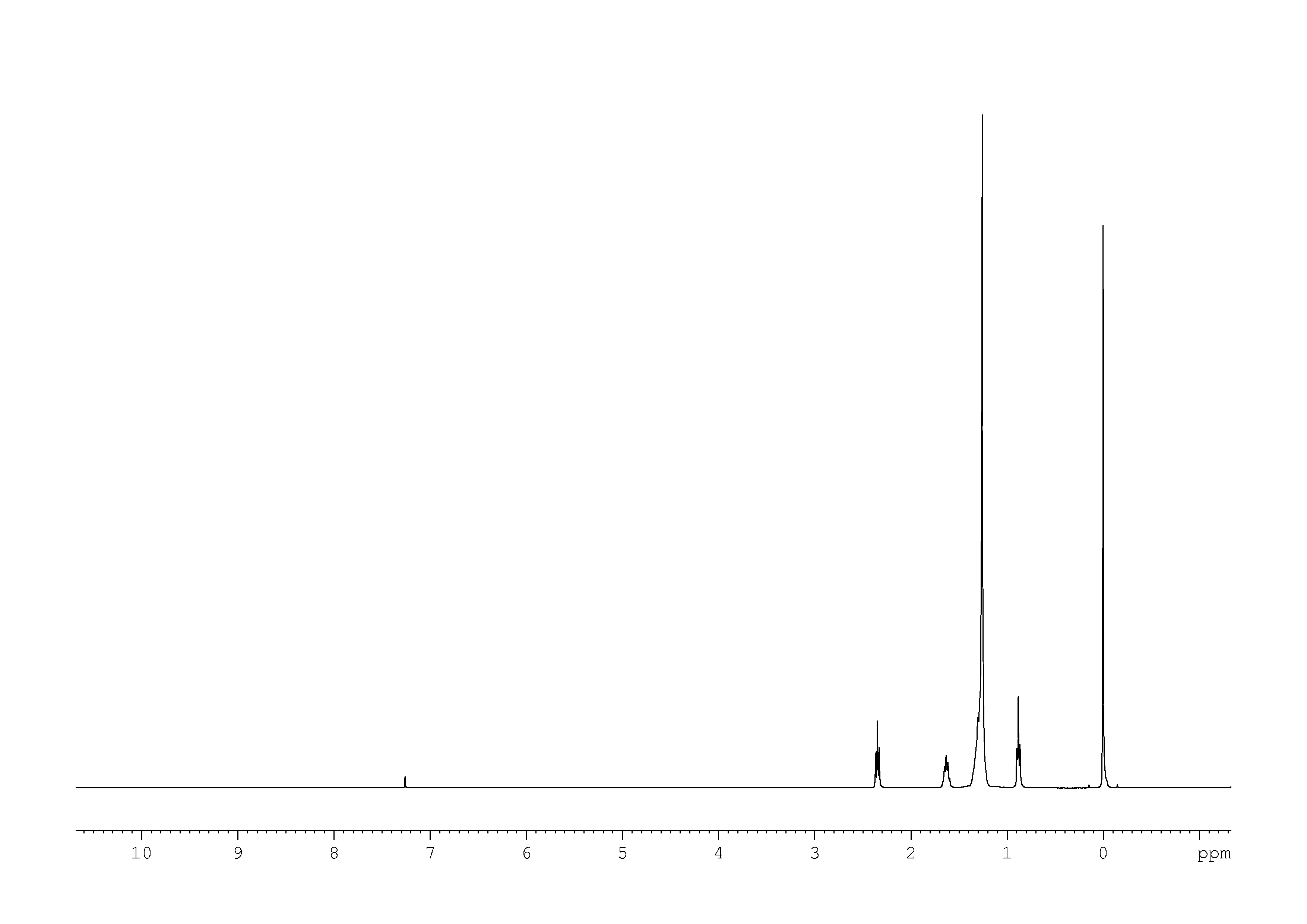 1D 1H, n/a spectrum for pentadecanoic acid