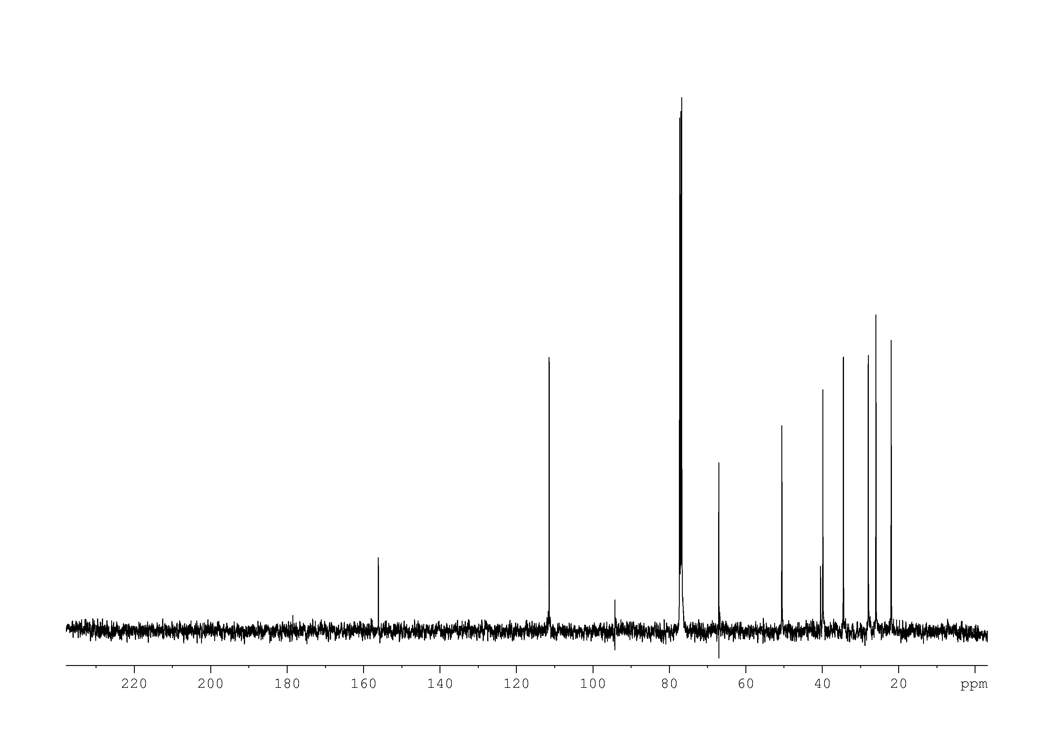 1D 13C, n/a spectrum for pinocarveol