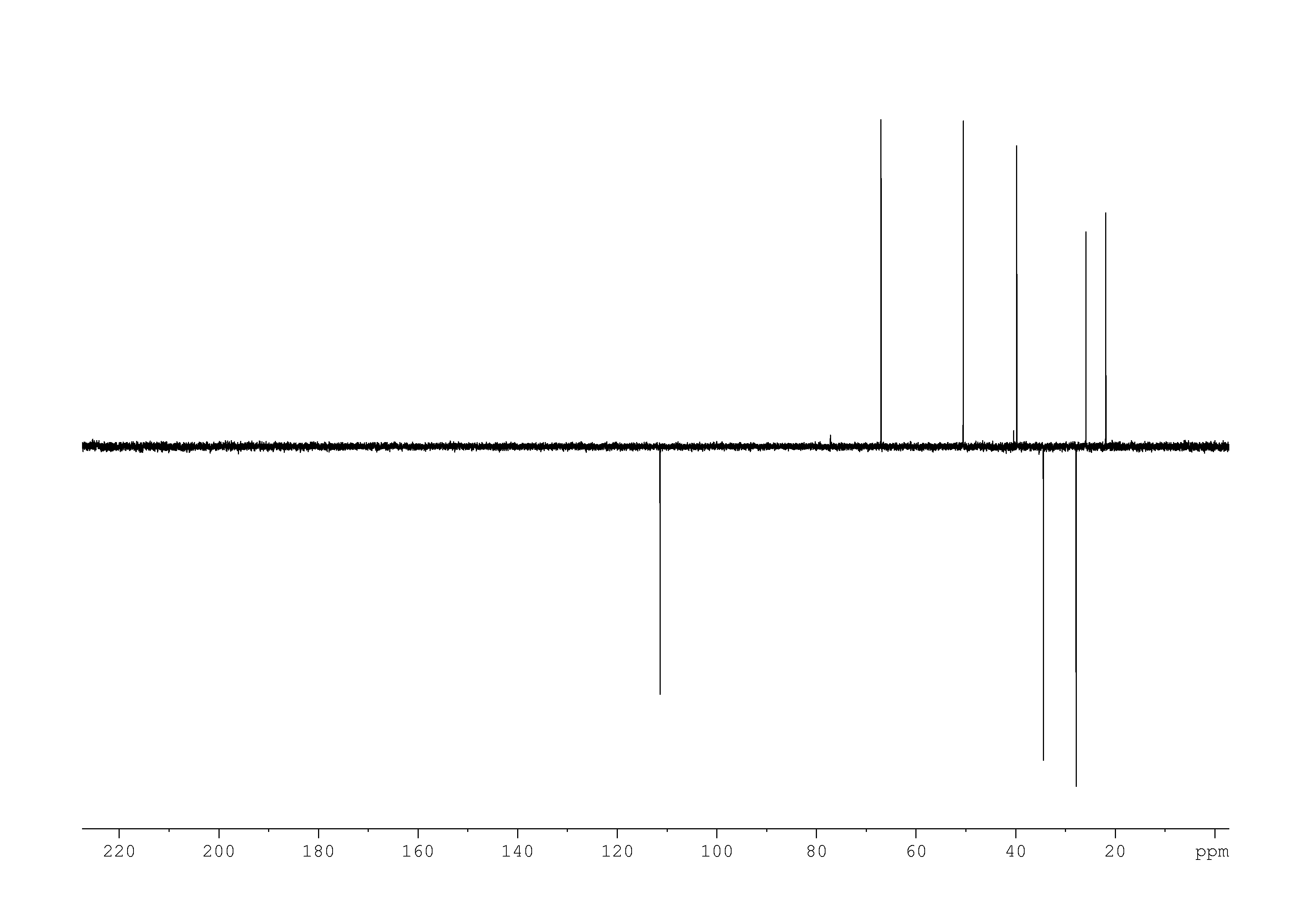 1D DEPT135, n/a spectrum for pinocarveol