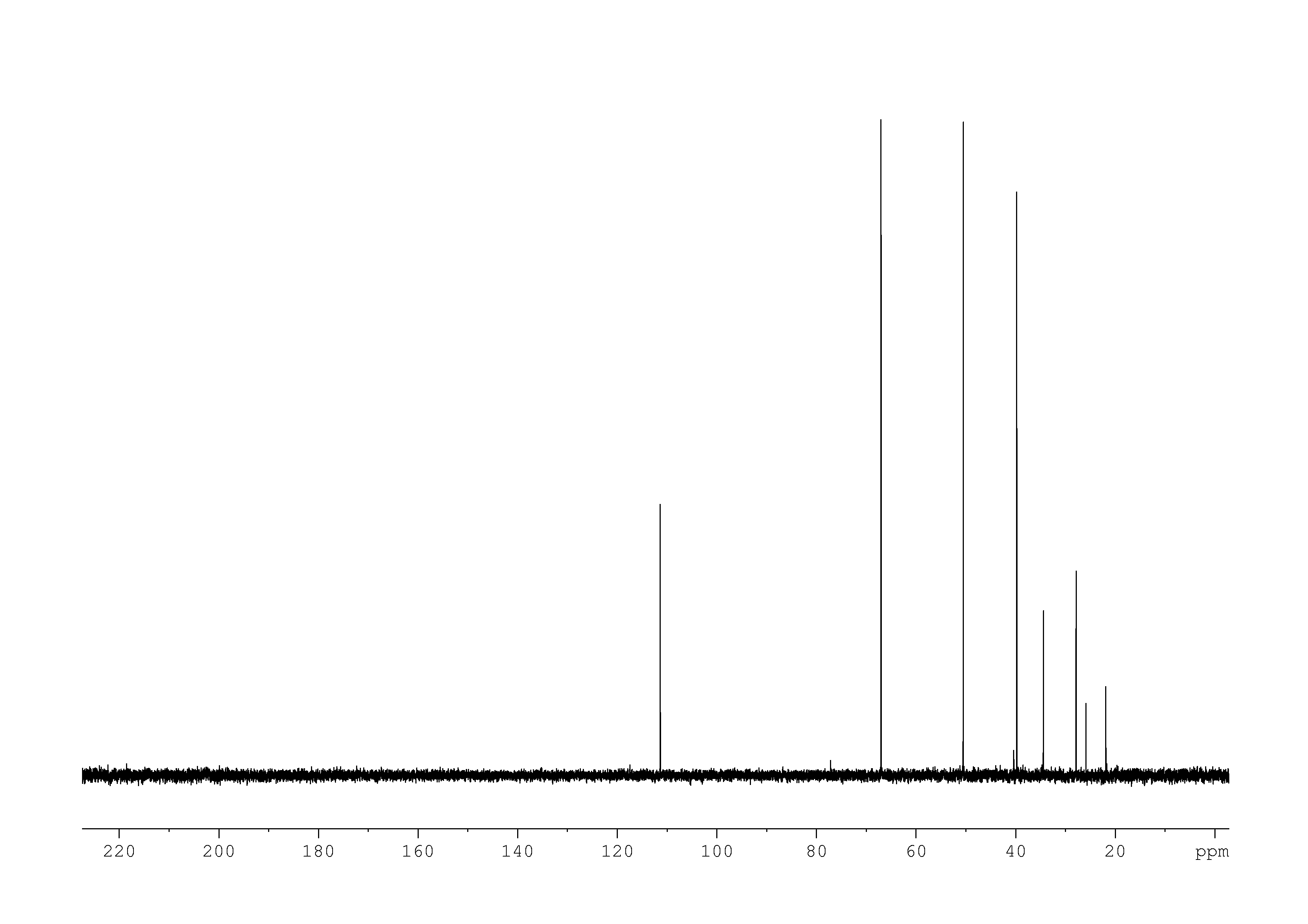 1D DEPT90, n/a spectrum for pinocarveol