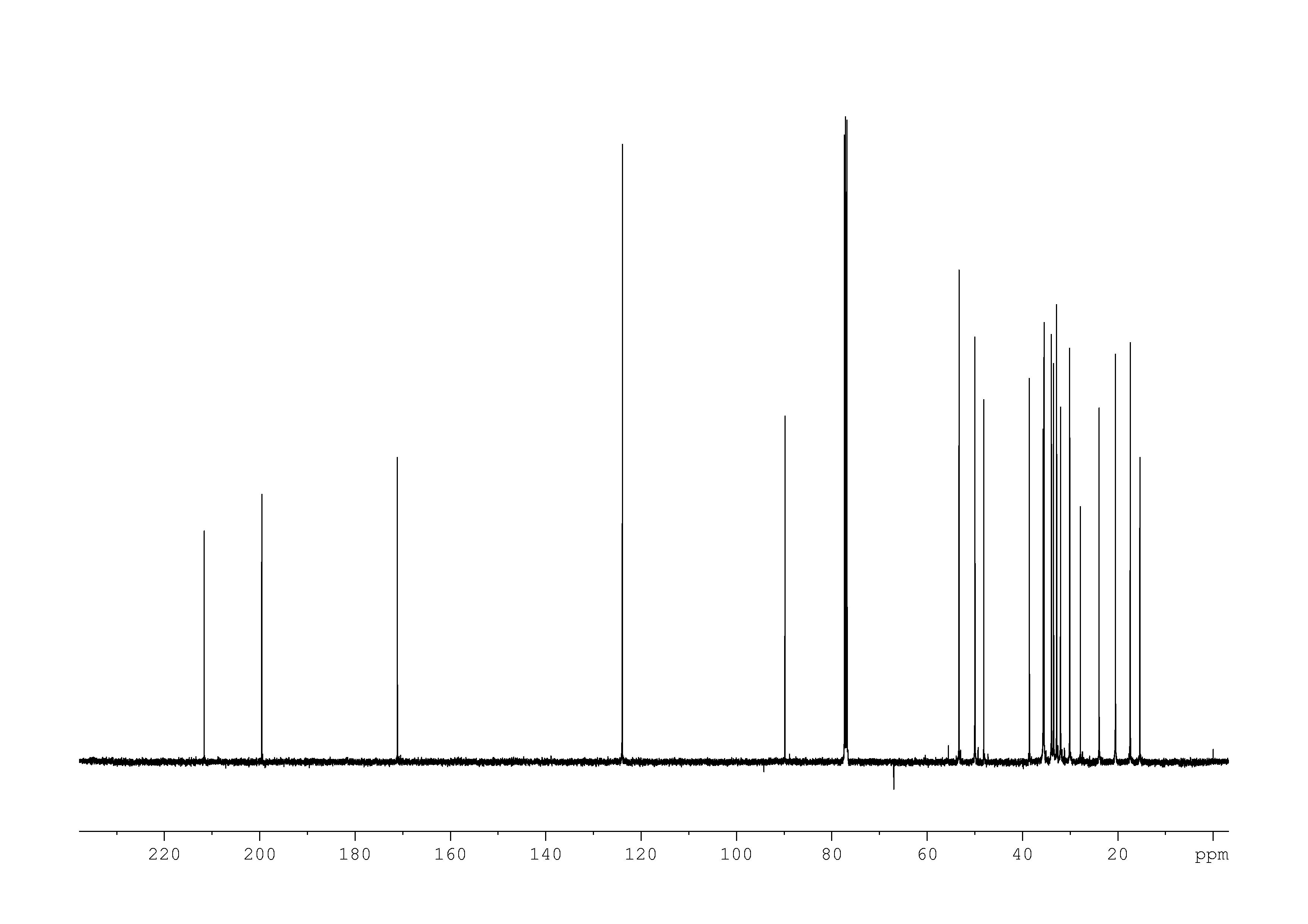 1D 13C, n/a spectrum for 17-alpha-hydroxyprogesterone