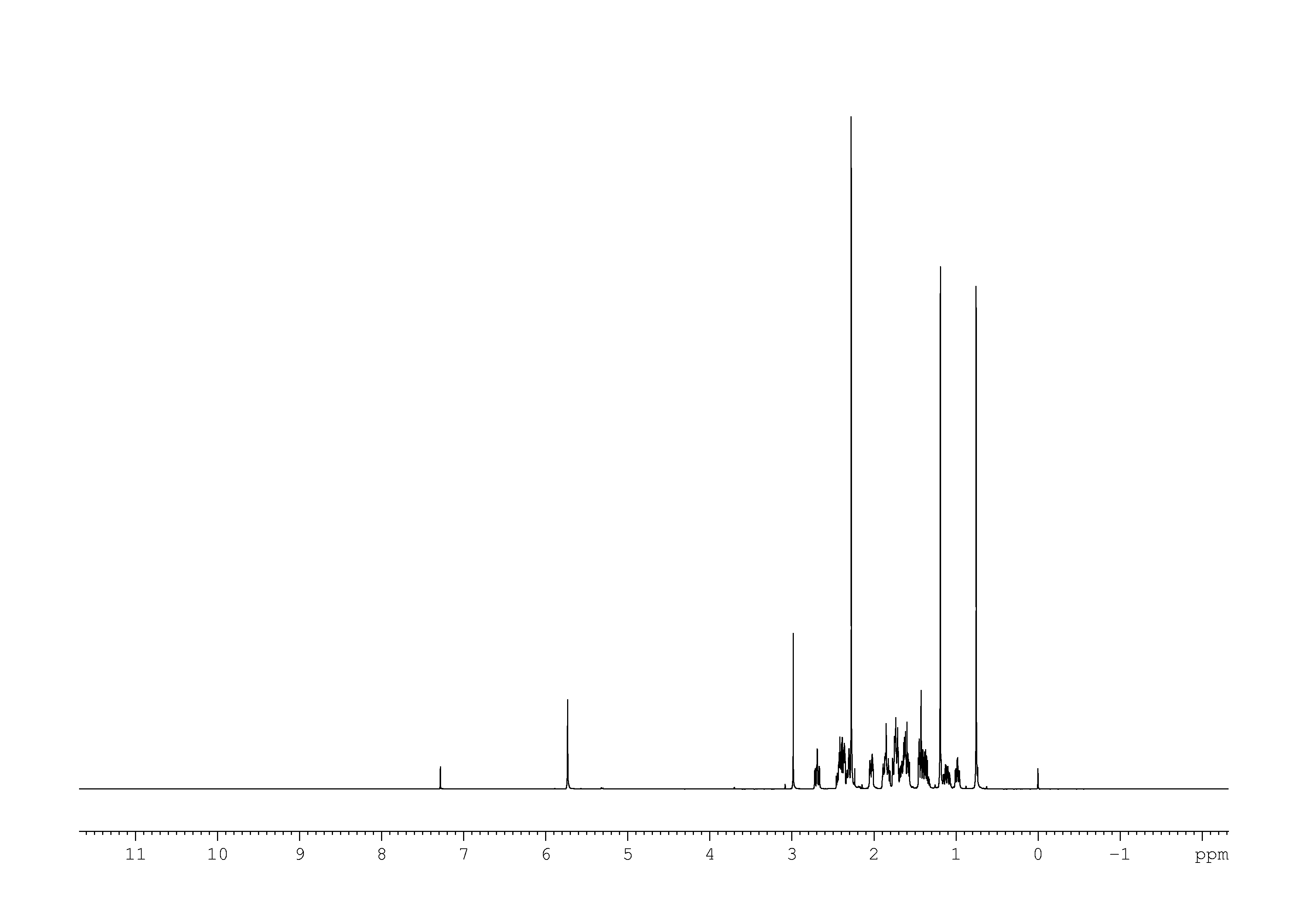 1D 1H, n/a spectrum for 17-alpha-hydroxyprogesterone