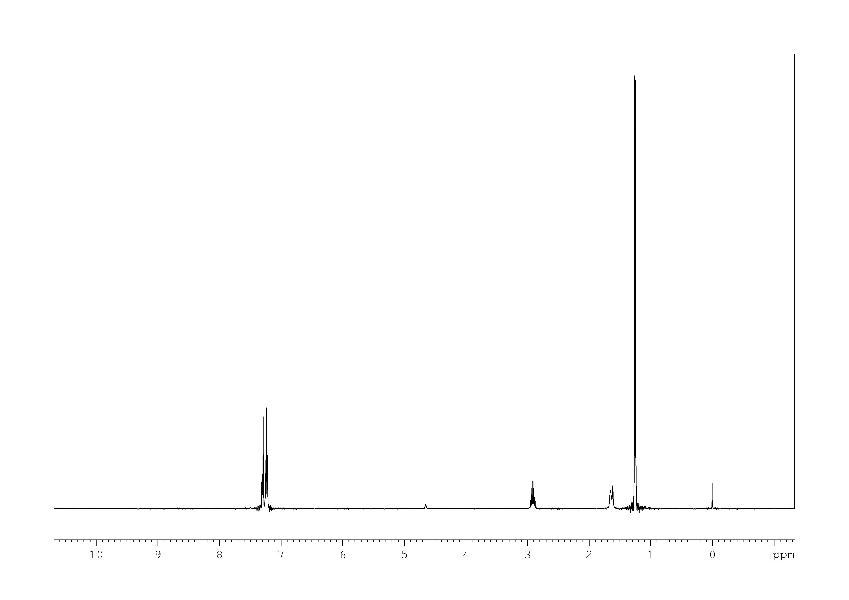 1D 1H, n/a spectrum for 4-isopropylbenzyl alcohol