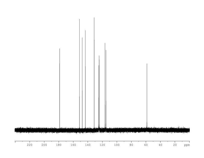 1D 13C, 7.4 spectrum for 3-hydroxy-4-methoxycinnamic acid