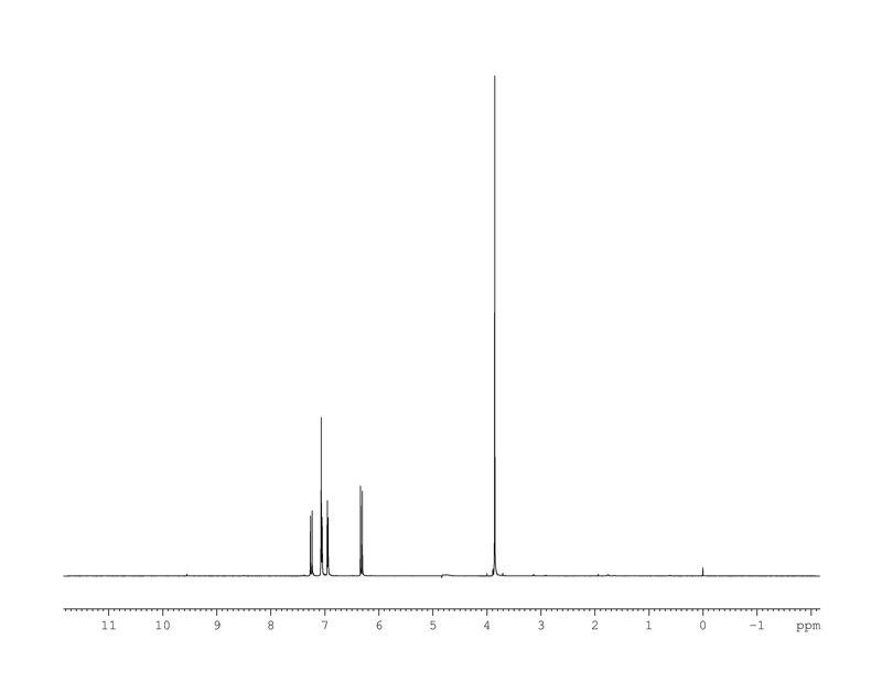 1D 1H, 7.4 spectrum for 3-hydroxy-4-methoxycinnamic acid