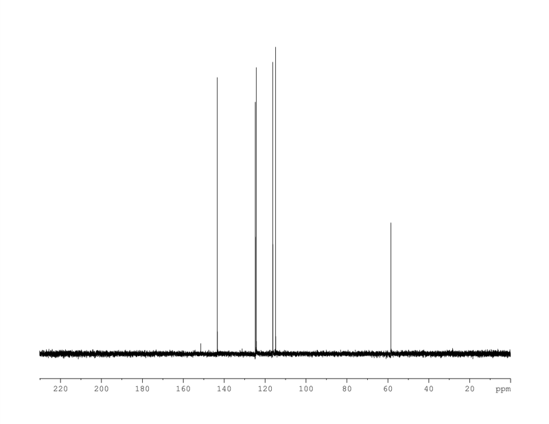 1D DEPT135, 7.4 spectrum for 3-hydroxy-4-methoxycinnamic acid