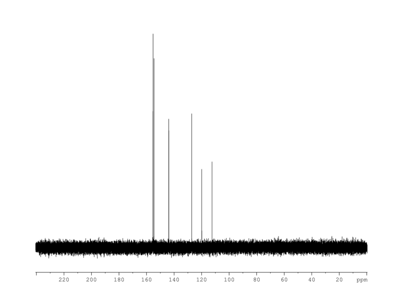 1D 13C, 7.4 spectrum for 3-pyridinecarbonitrile