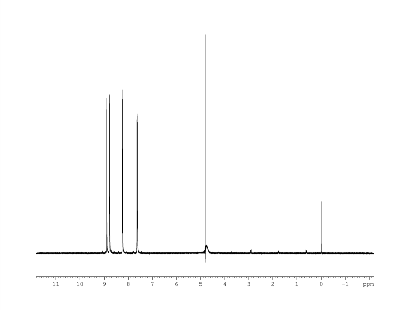 1D 1H, 7.4 spectrum for 3-pyridinecarbonitrile