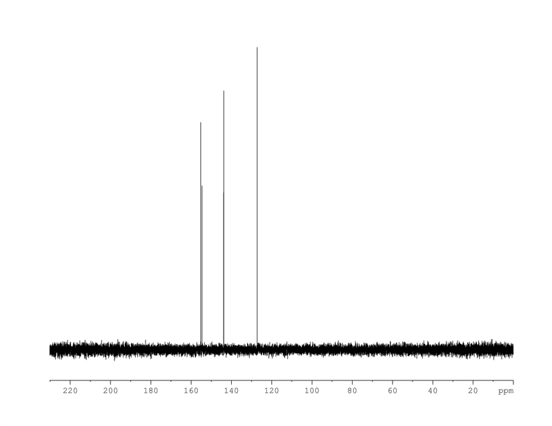 1D DEPT90, 7.4 spectrum for 3-pyridinecarbonitrile