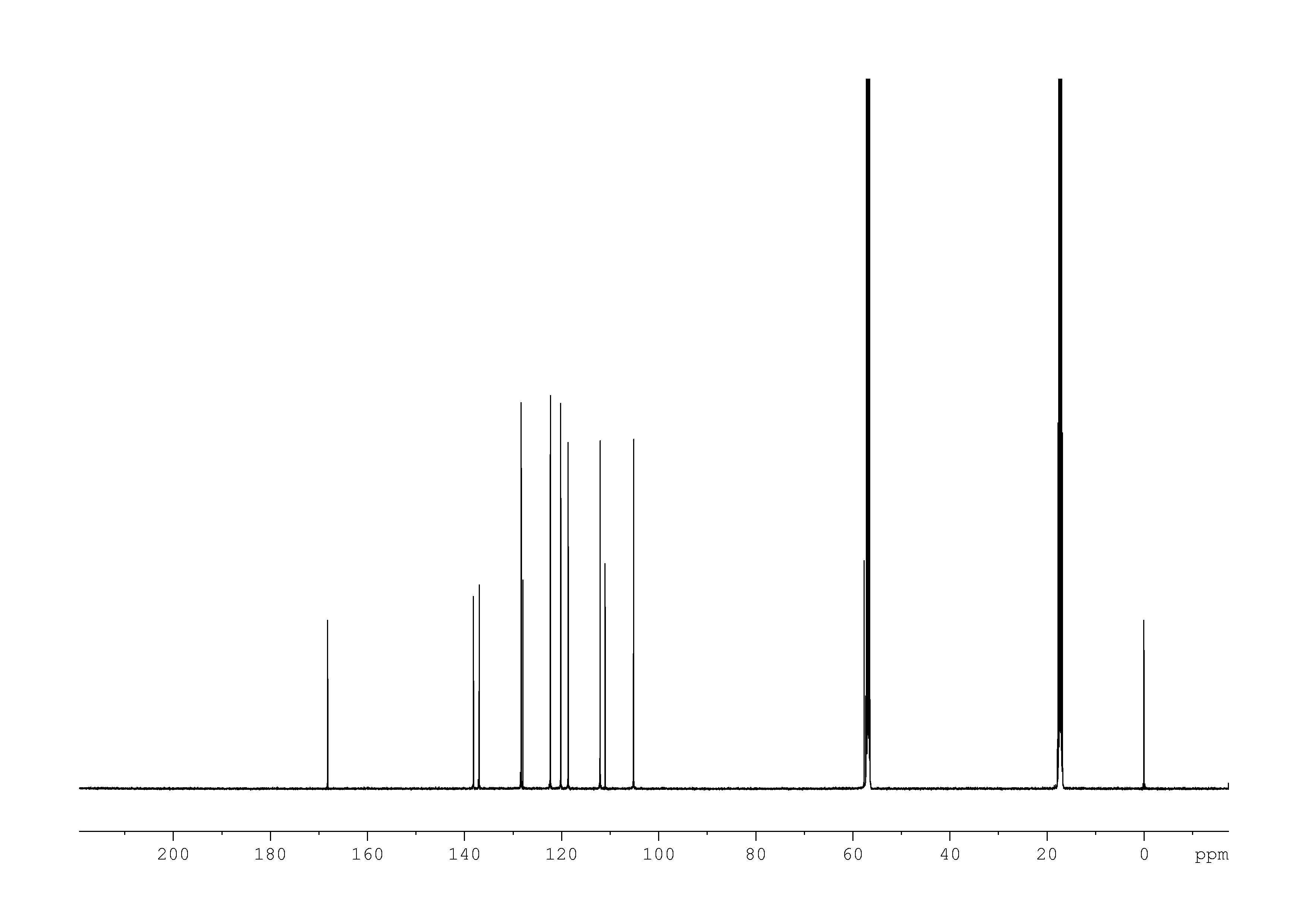 1D 13C, n/a spectrum for indole-3-pyruvic acid