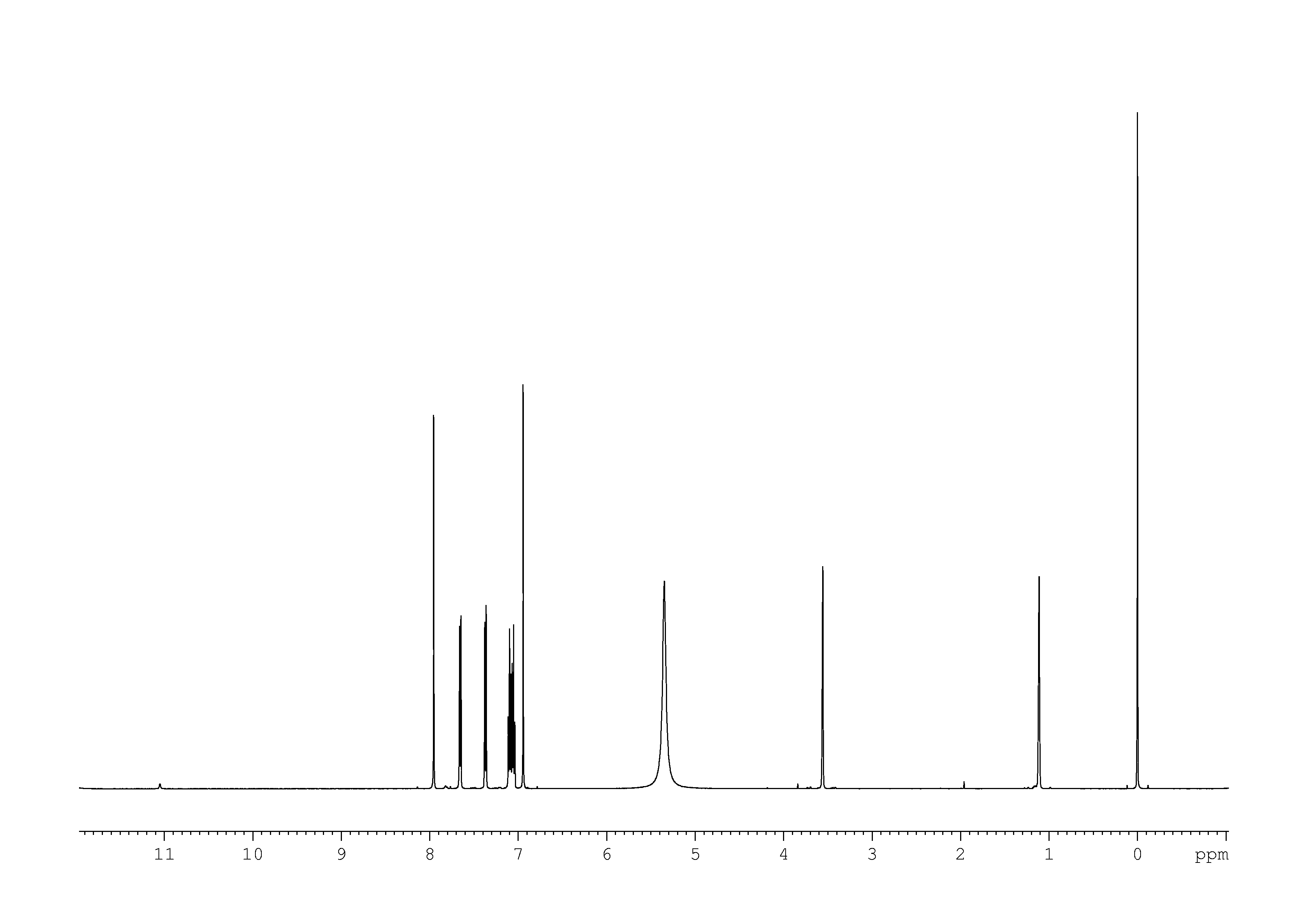 1D 1H, n/a spectrum for indole-3-pyruvic acid