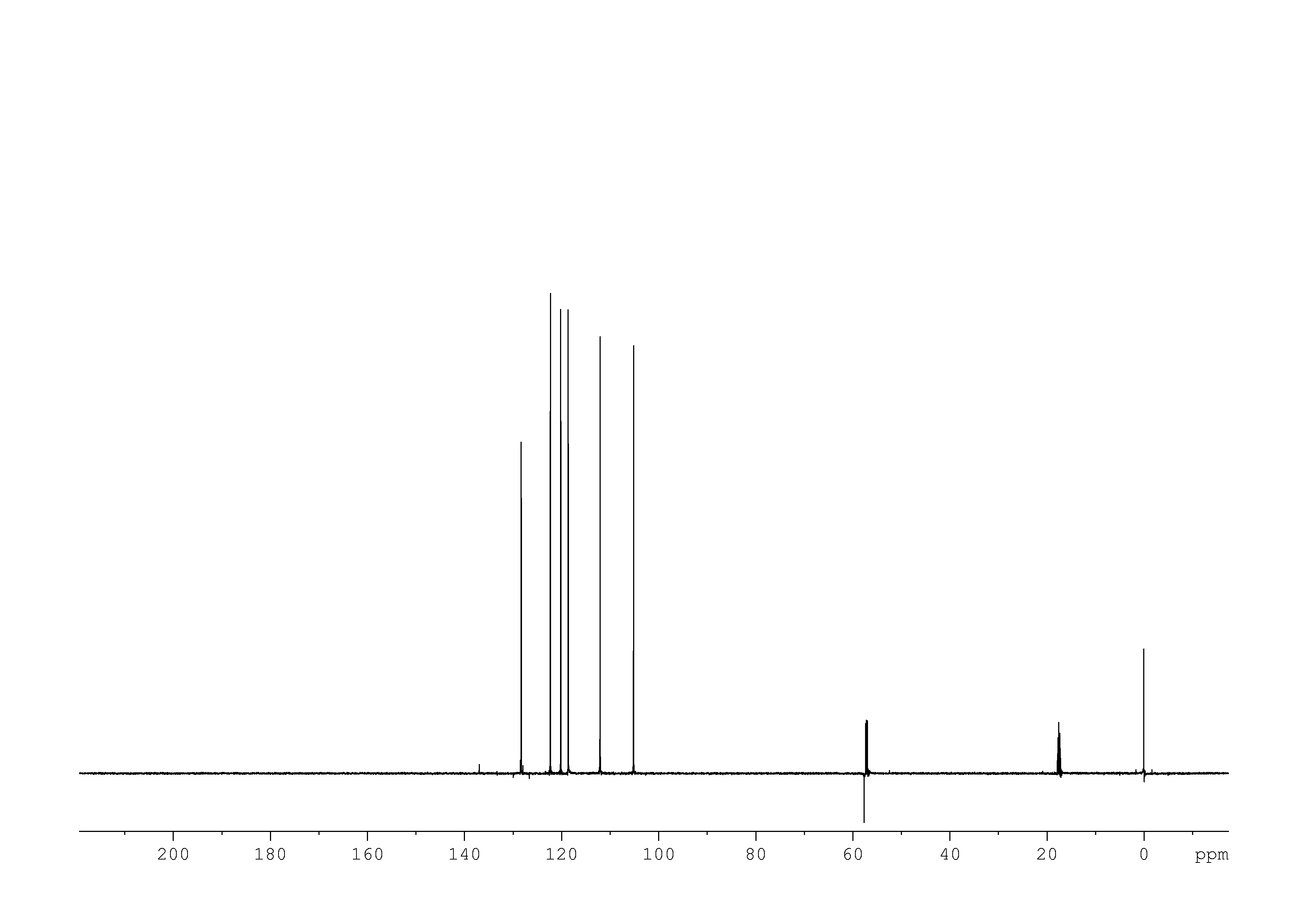 1D DEPT135, n/a spectrum for indole-3-pyruvic acid
