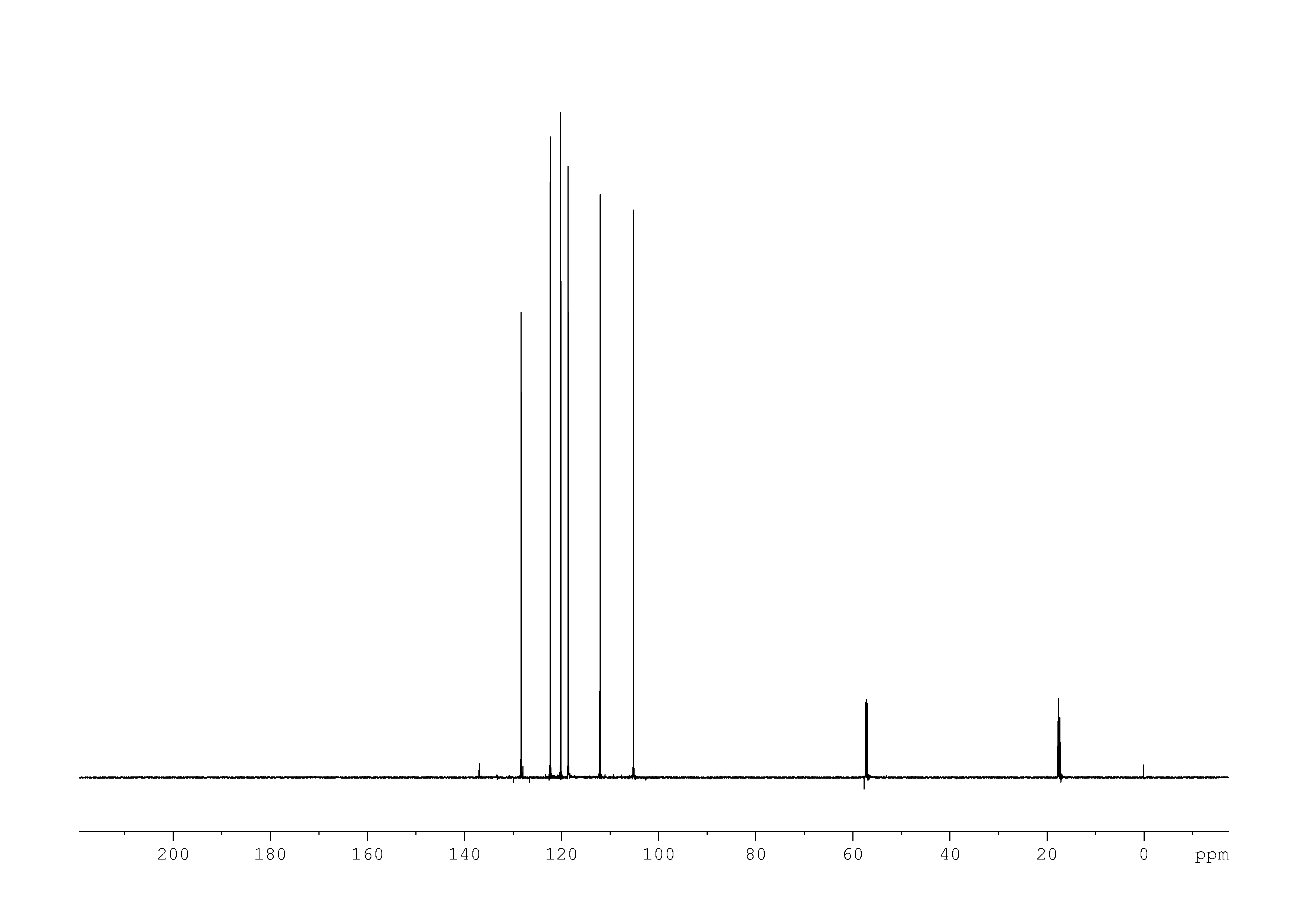 1D DEPT90, n/a spectrum for indole-3-pyruvic acid