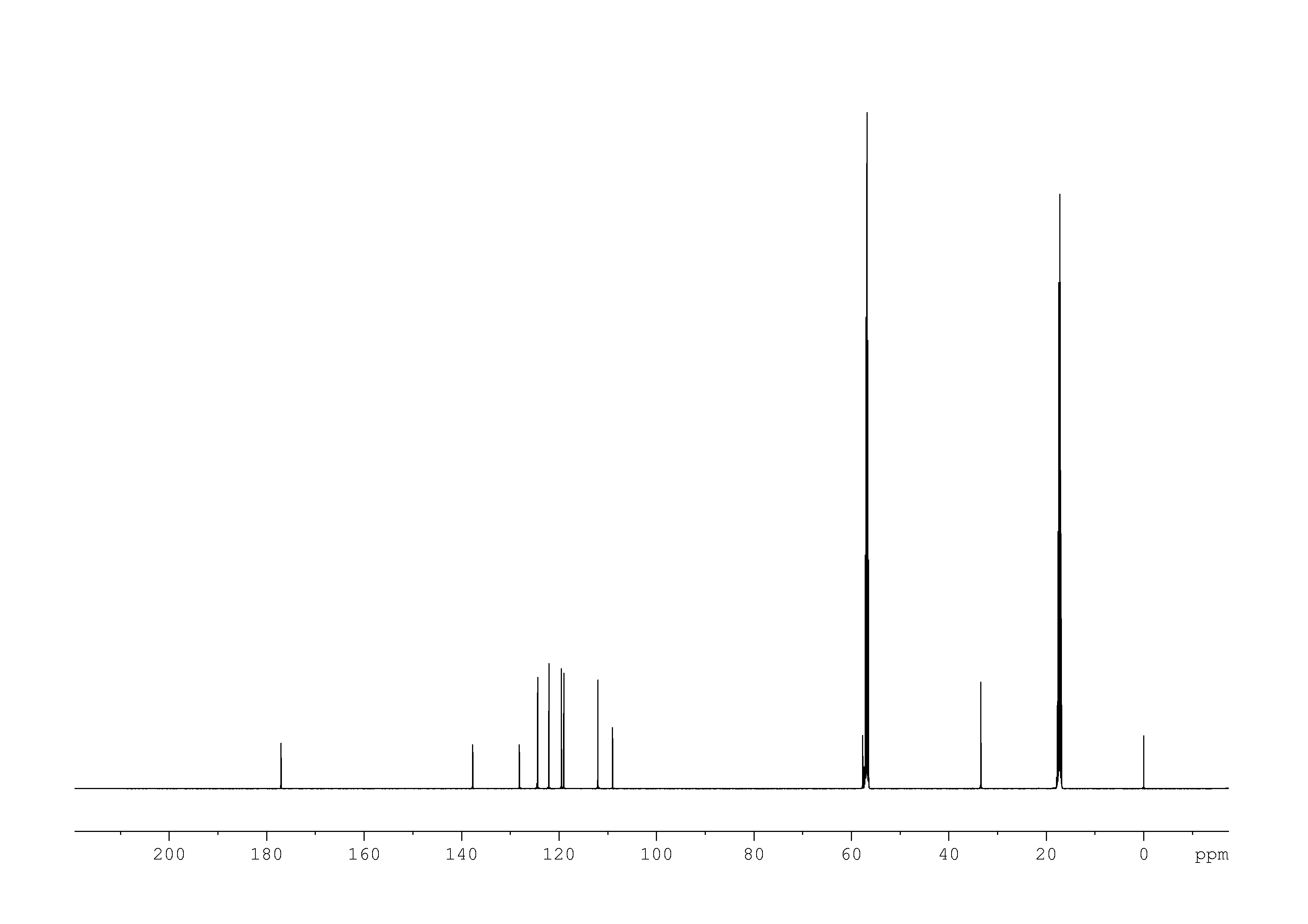 1D 13C, n/a spectrum for indole-3-acetamide