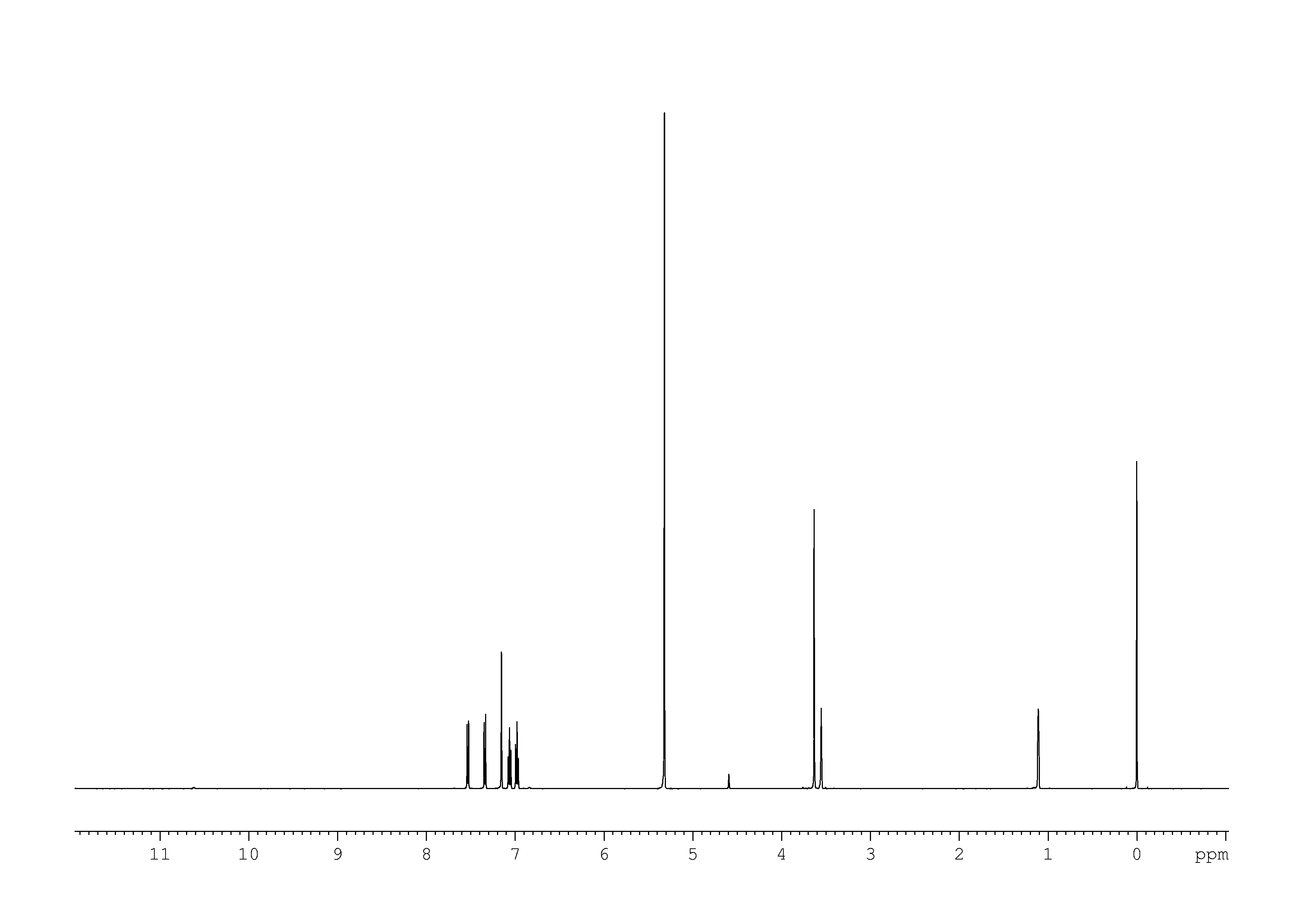 1D 1H, n/a spectrum for indole-3-acetamide