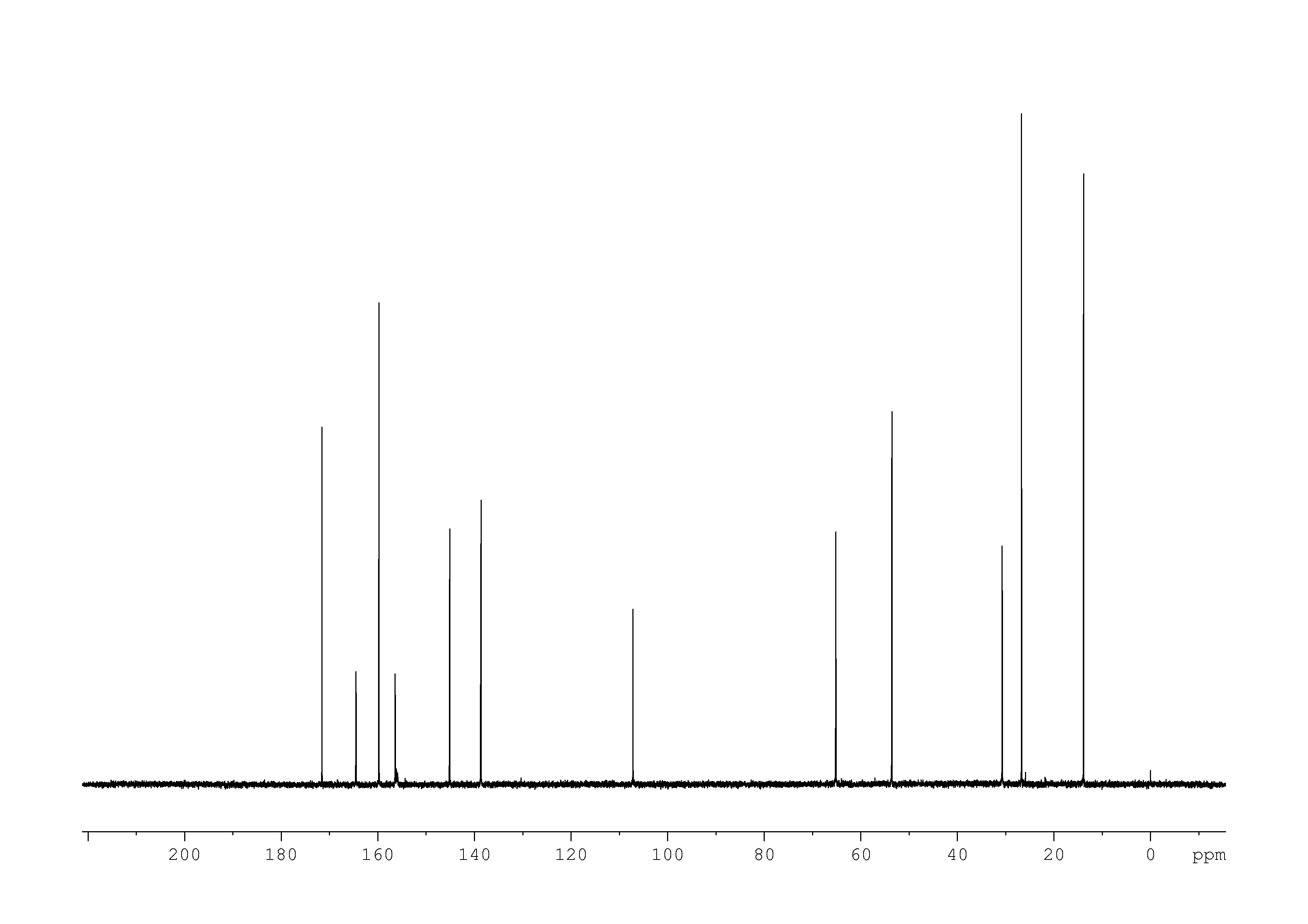 1D 13C, 7.4 spectrum for thiamine monophosphate