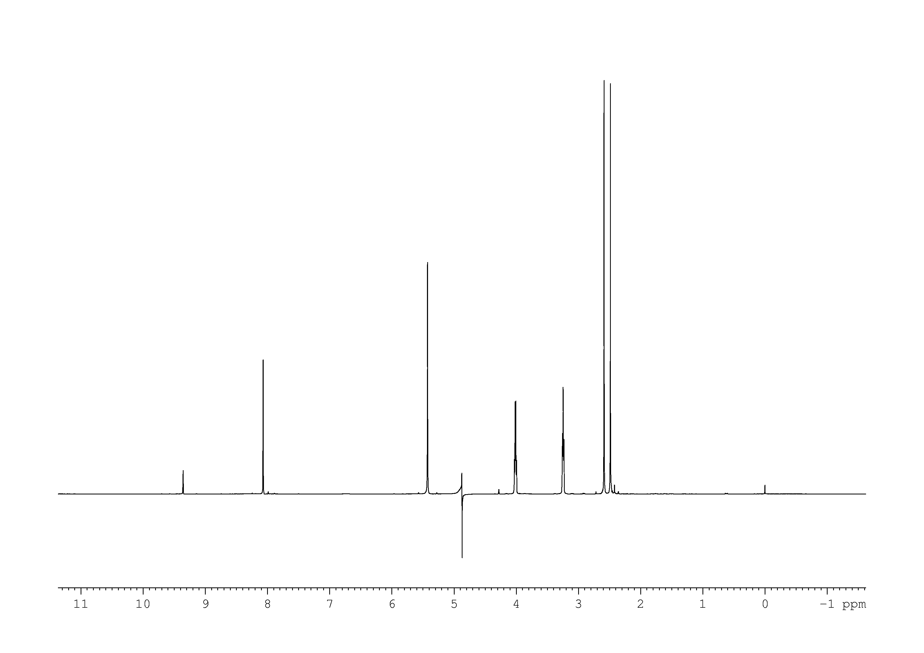 1D 1H, 7.4 spectrum for thiamine monophosphate