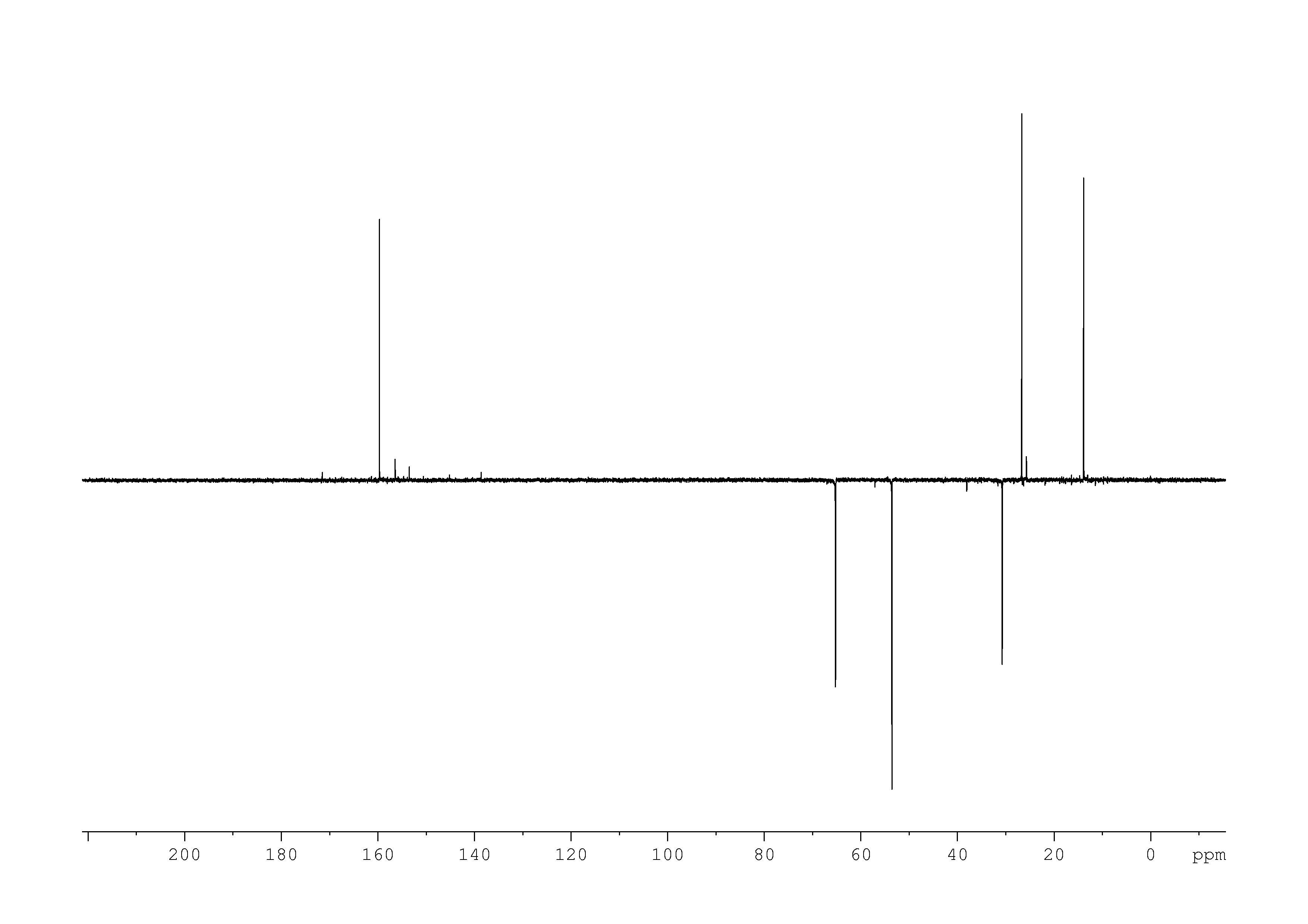 1D DEPT135, 7.4 spectrum for thiamine monophosphate