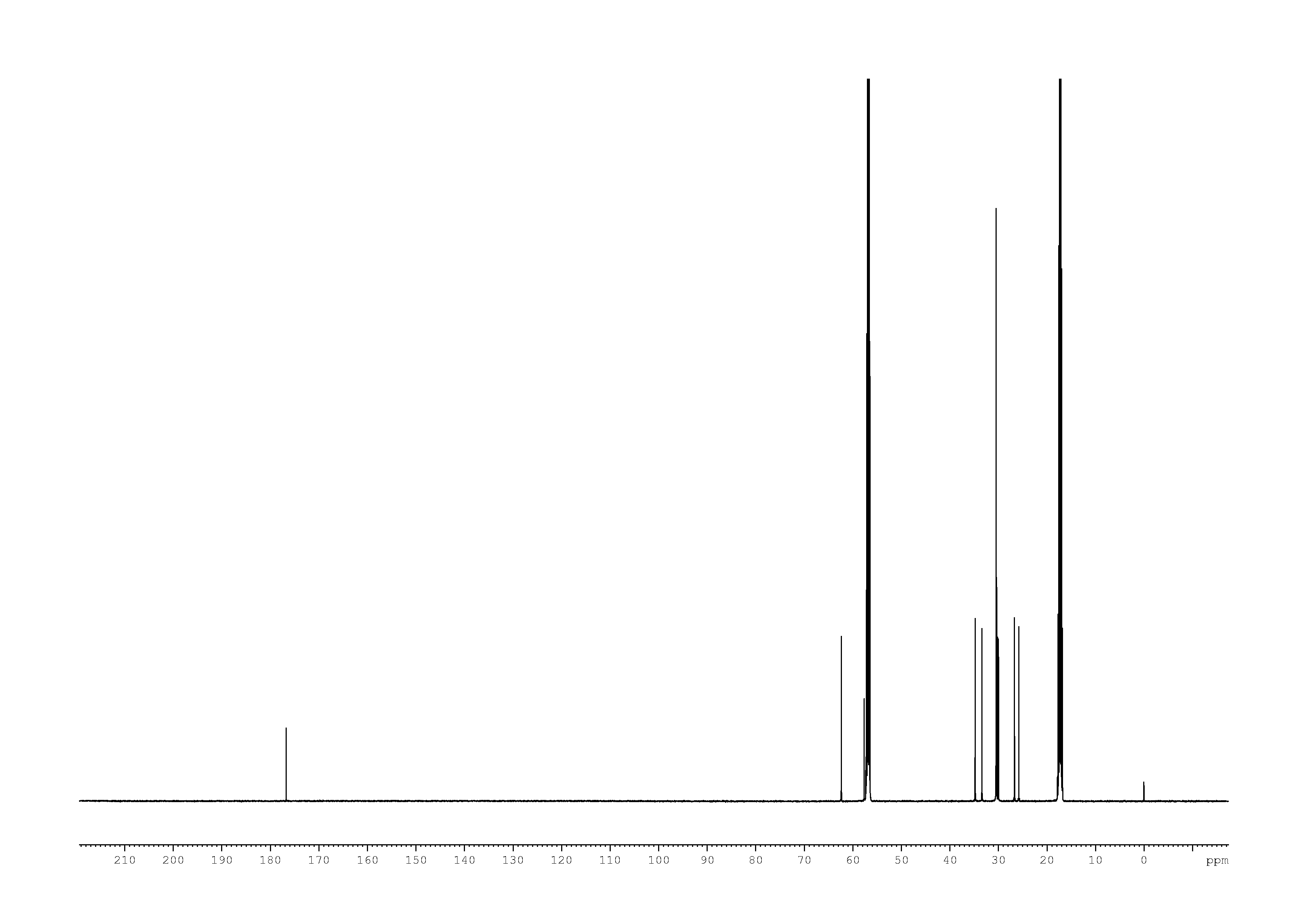 1D 13C, n/a spectrum for 16-hydroxyhexadecanoic acid
