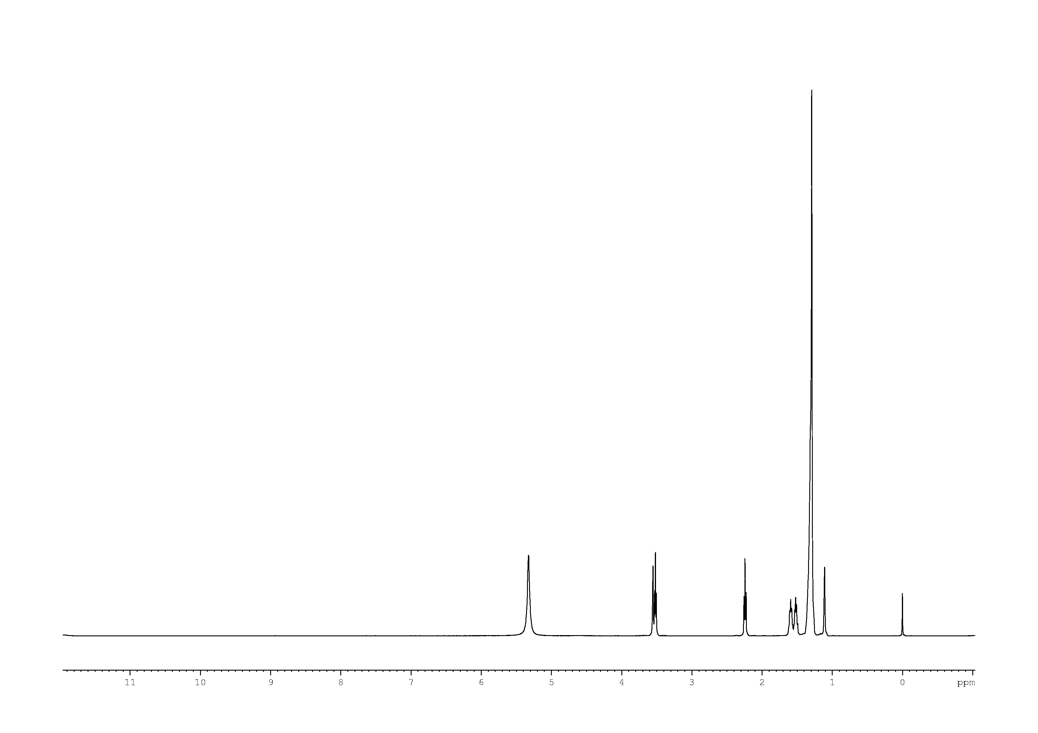 1D 1H, n/a spectrum for 16-hydroxyhexadecanoic acid