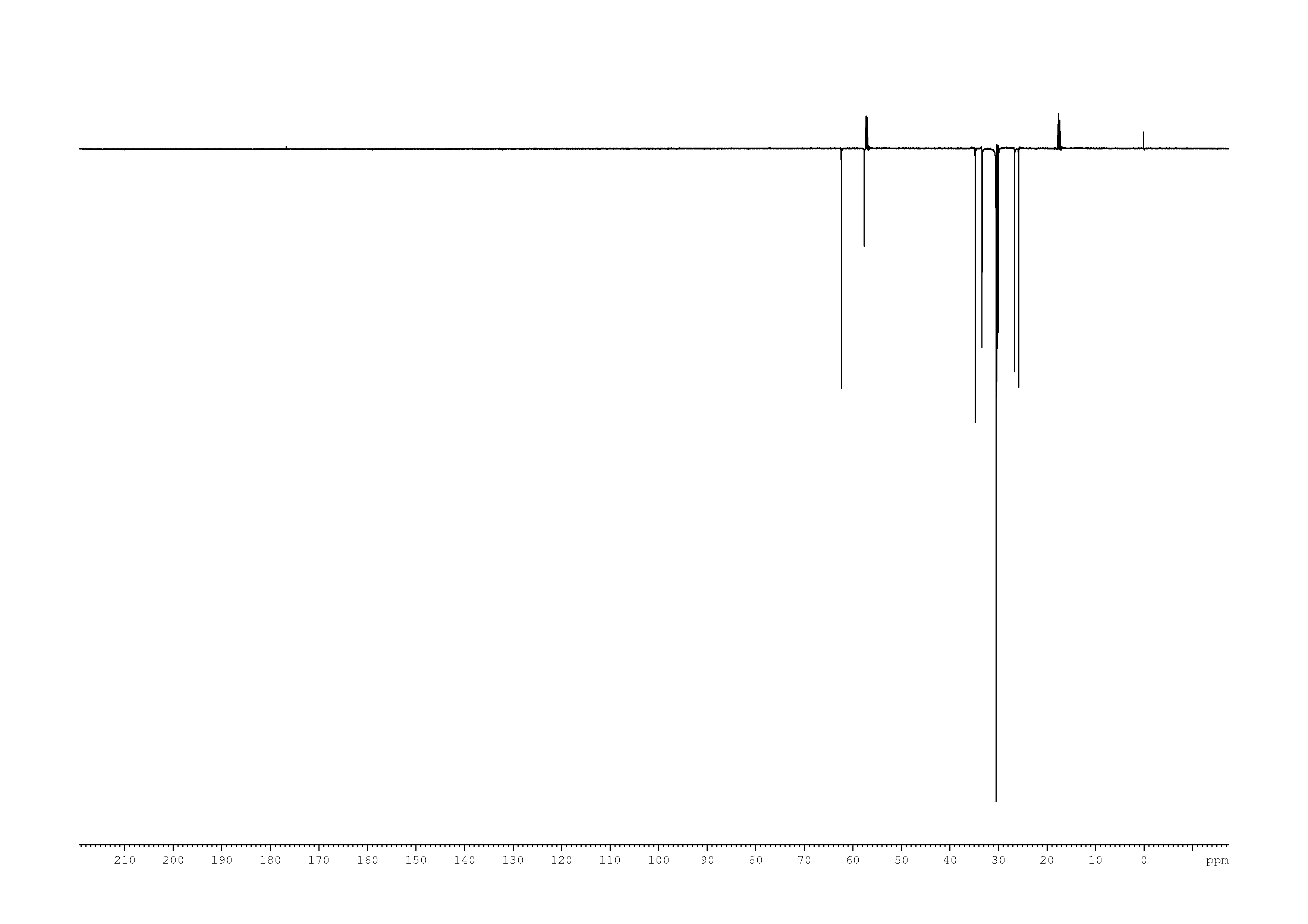 1D DEPT135, n/a spectrum for 16-hydroxyhexadecanoic acid