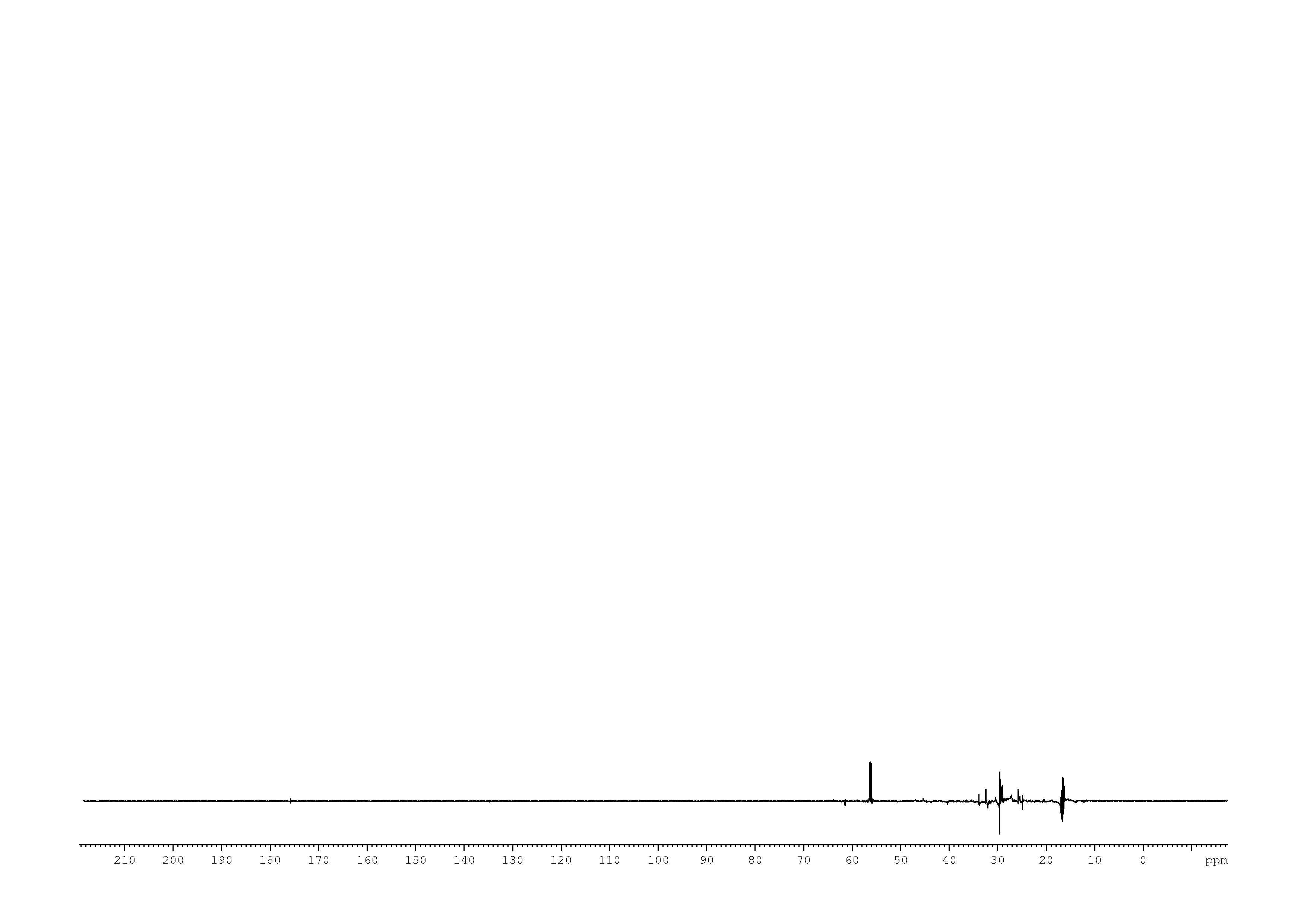 1D DEPT90, n/a spectrum for 16-hydroxyhexadecanoic acid