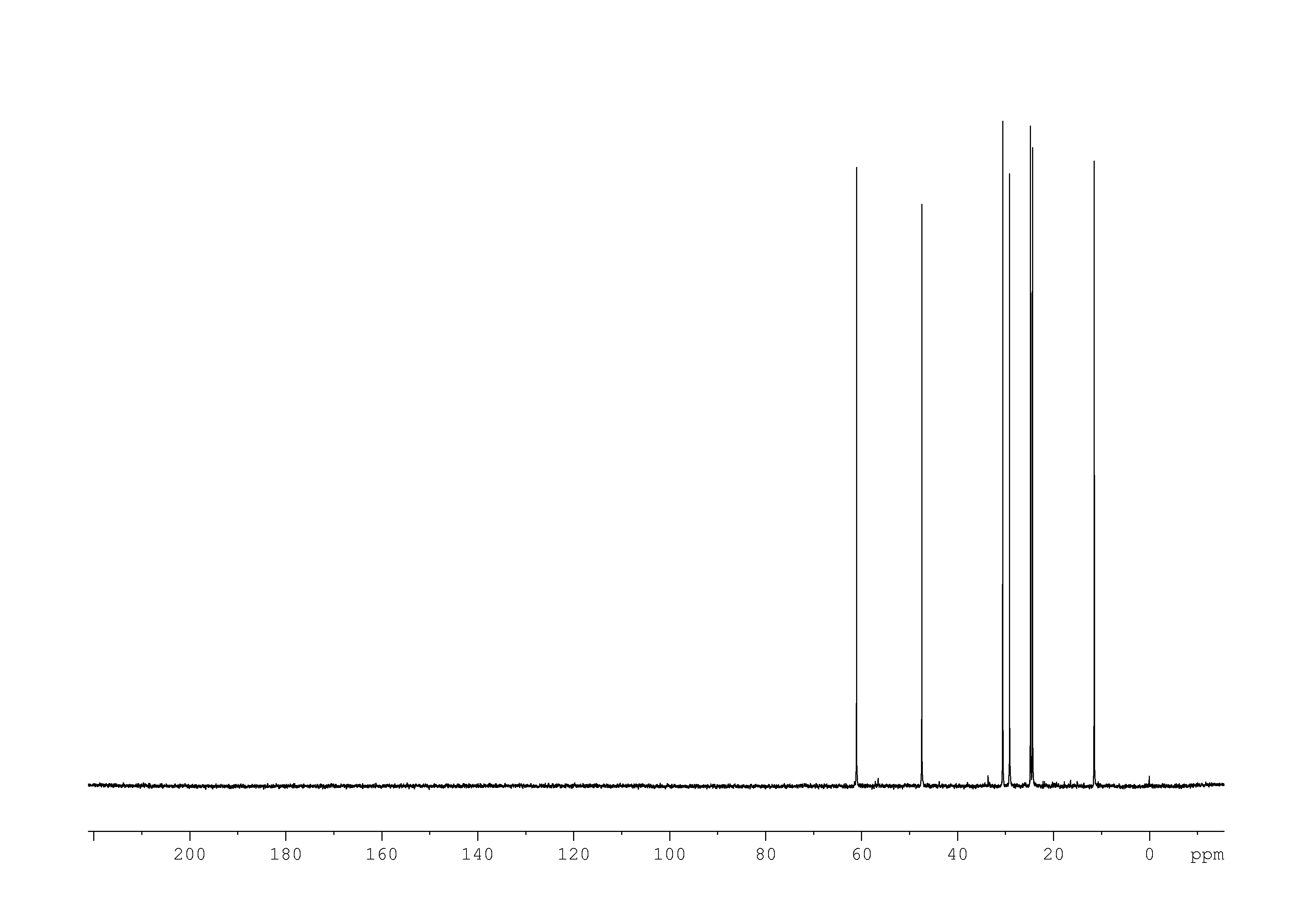 1D 13C, 7.4 spectrum for 2-ethylpiperidine