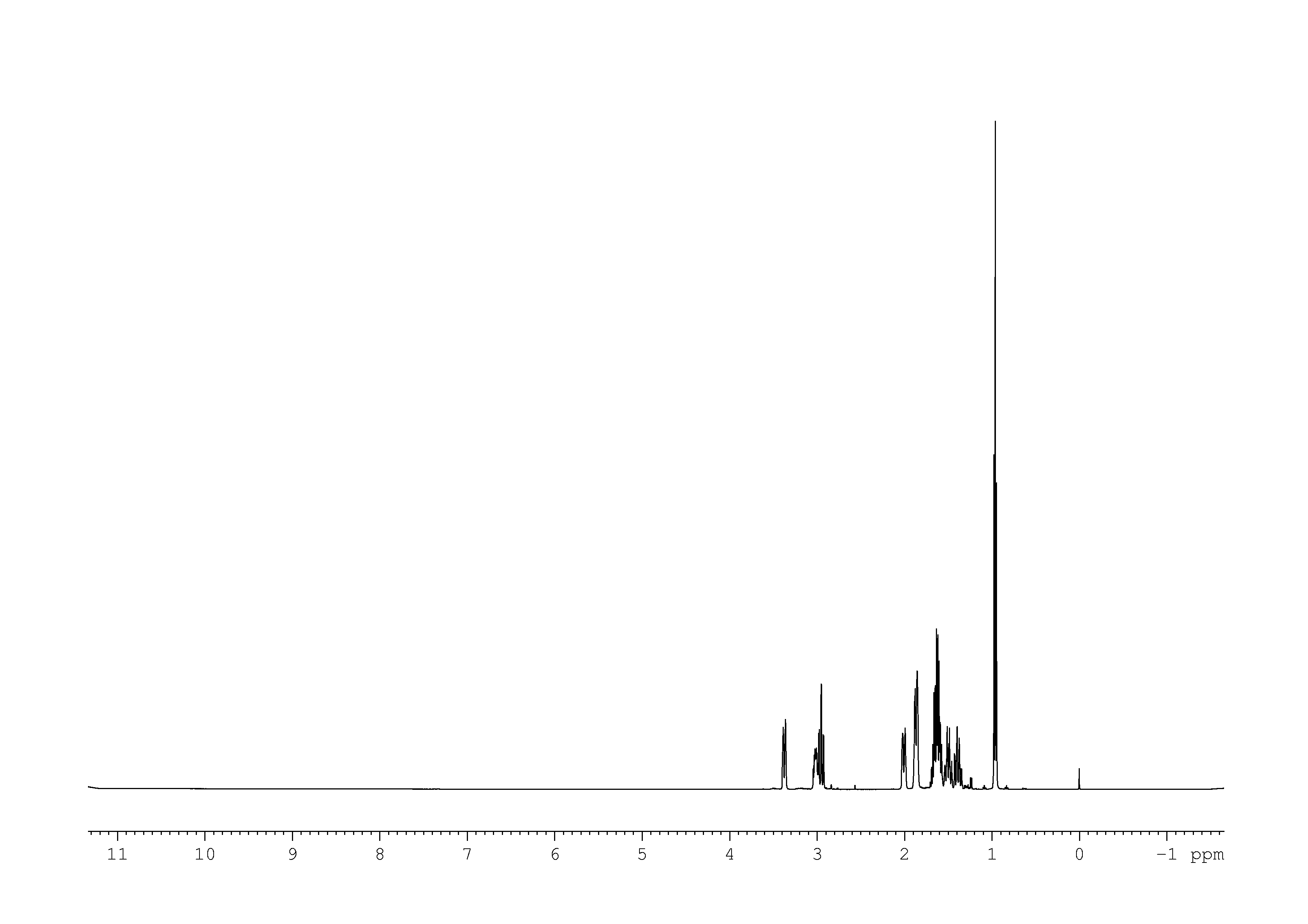 1D 1H, 7.4 spectrum for 2-ethylpiperidine