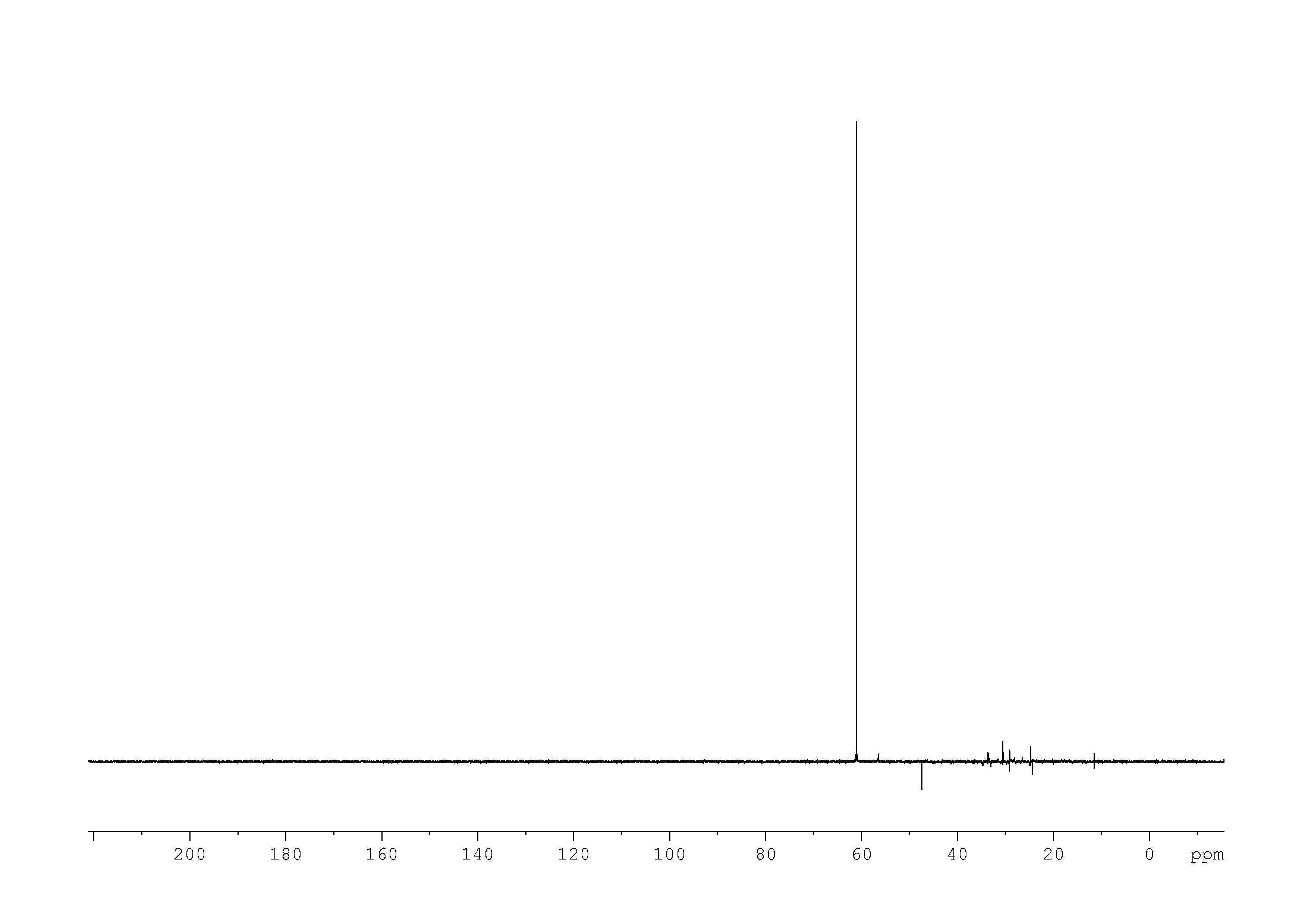 1D DEPT90, 7.4 spectrum for 2-ethylpiperidine