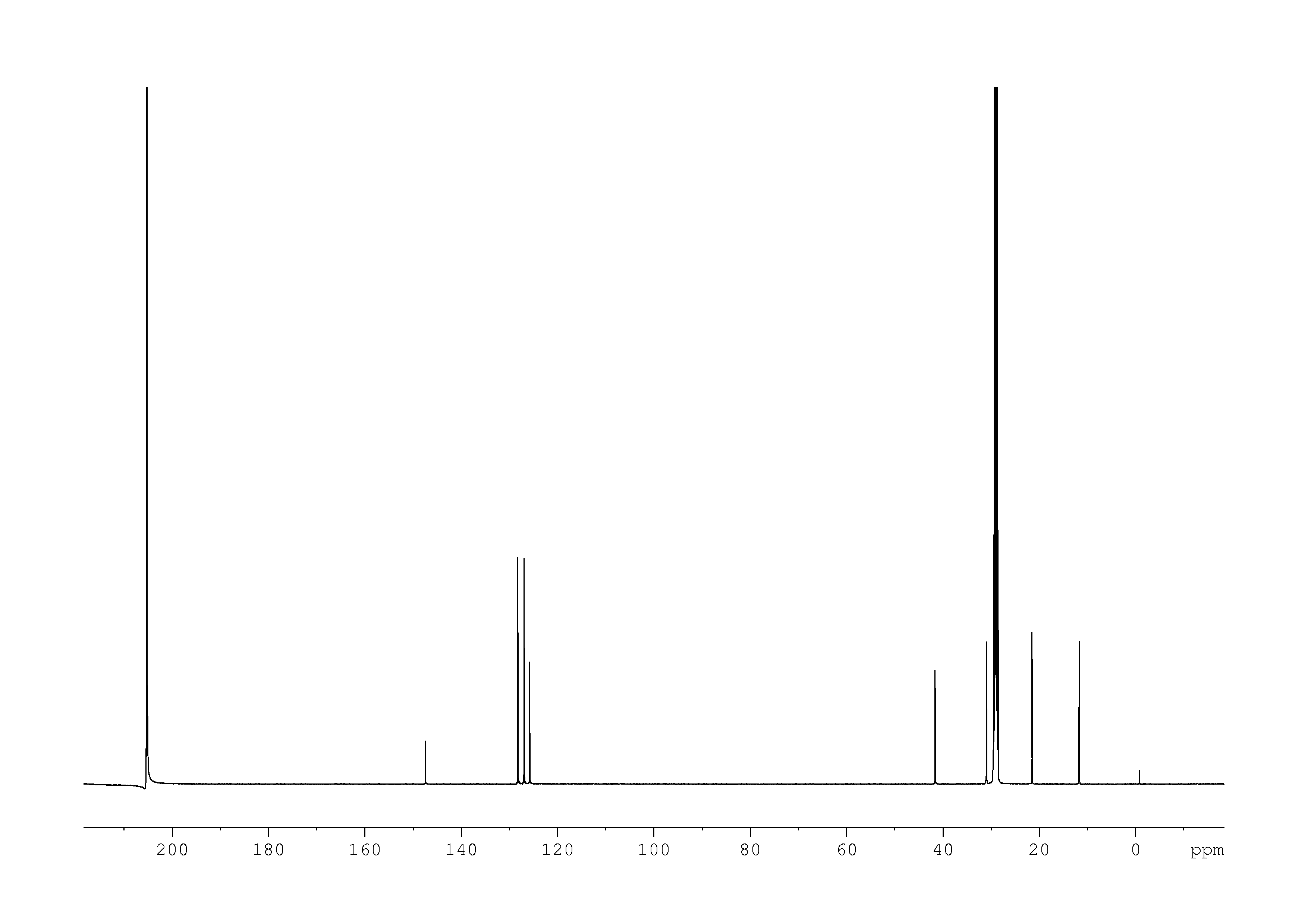 1D 13C, n/a spectrum for sec-butylbenzene