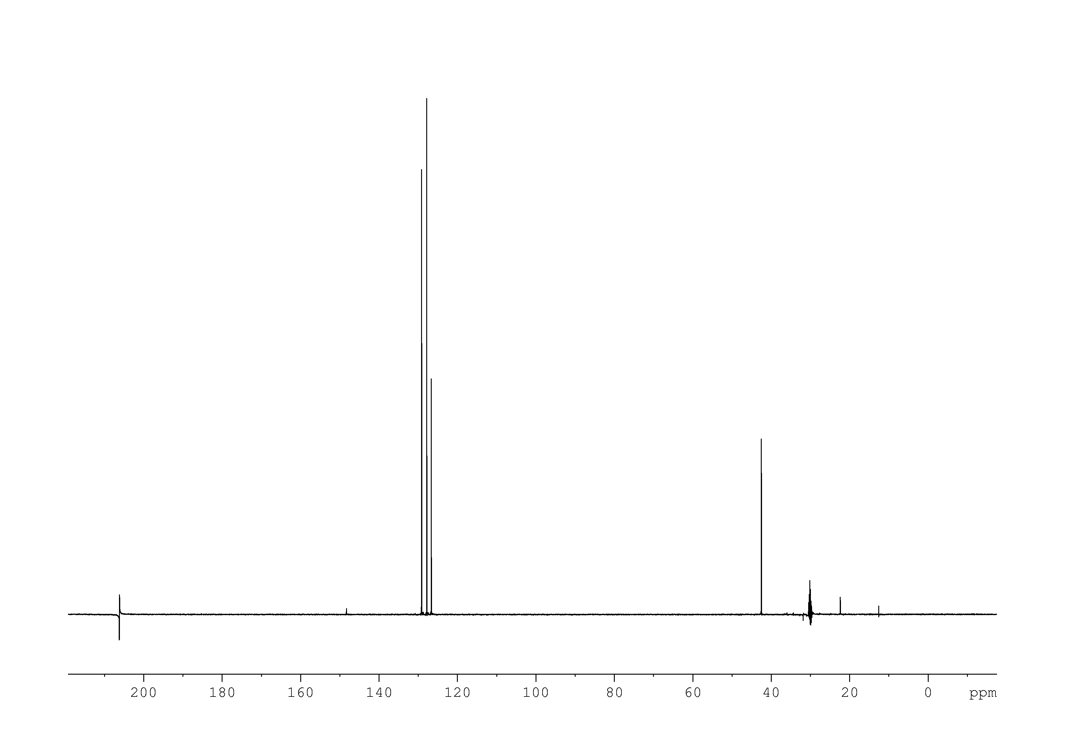 1D DEPT90, n/a spectrum for sec-butylbenzene