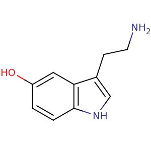 Serotonin formula
