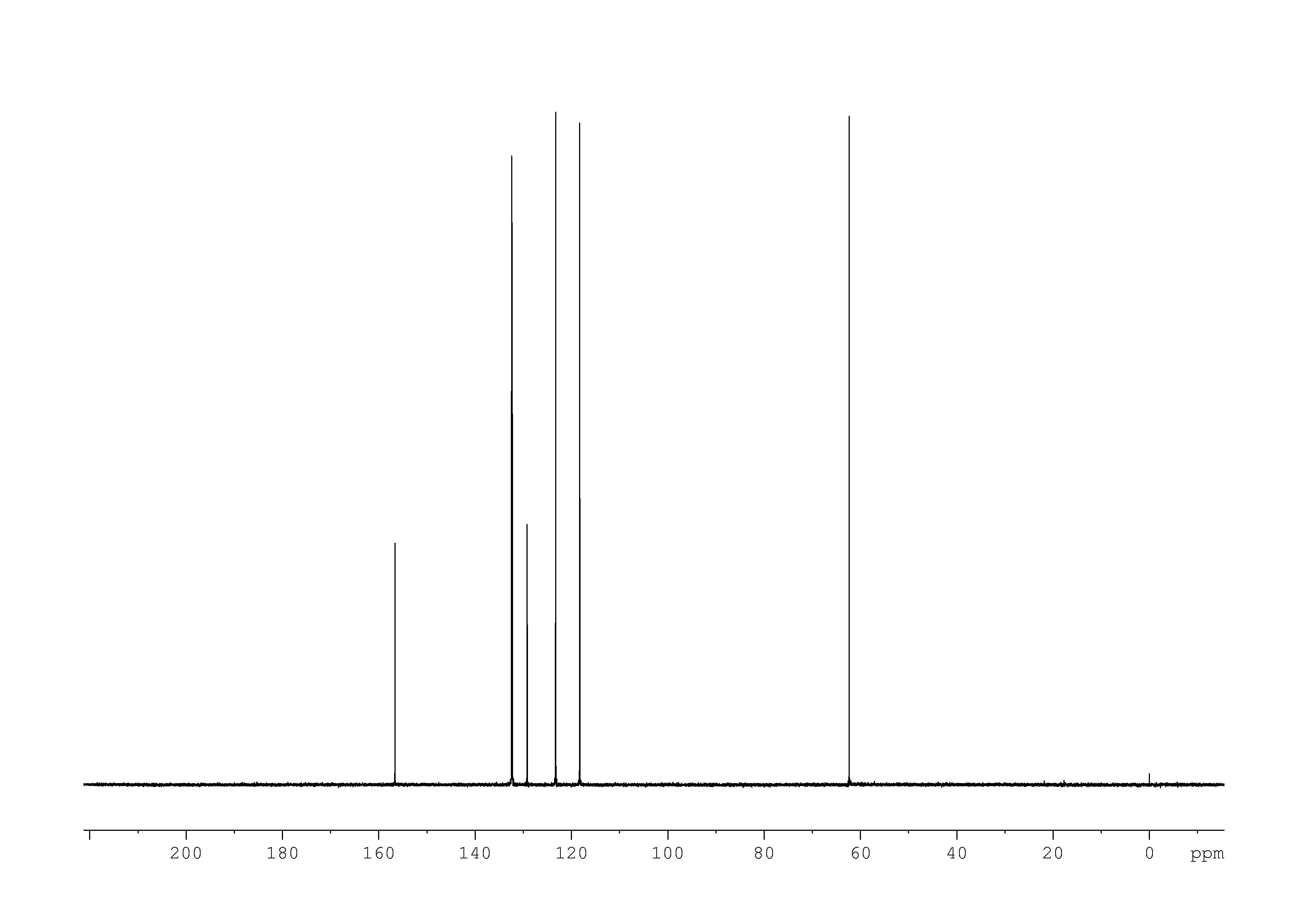 1D 13C, 7.4 spectrum for saligenin