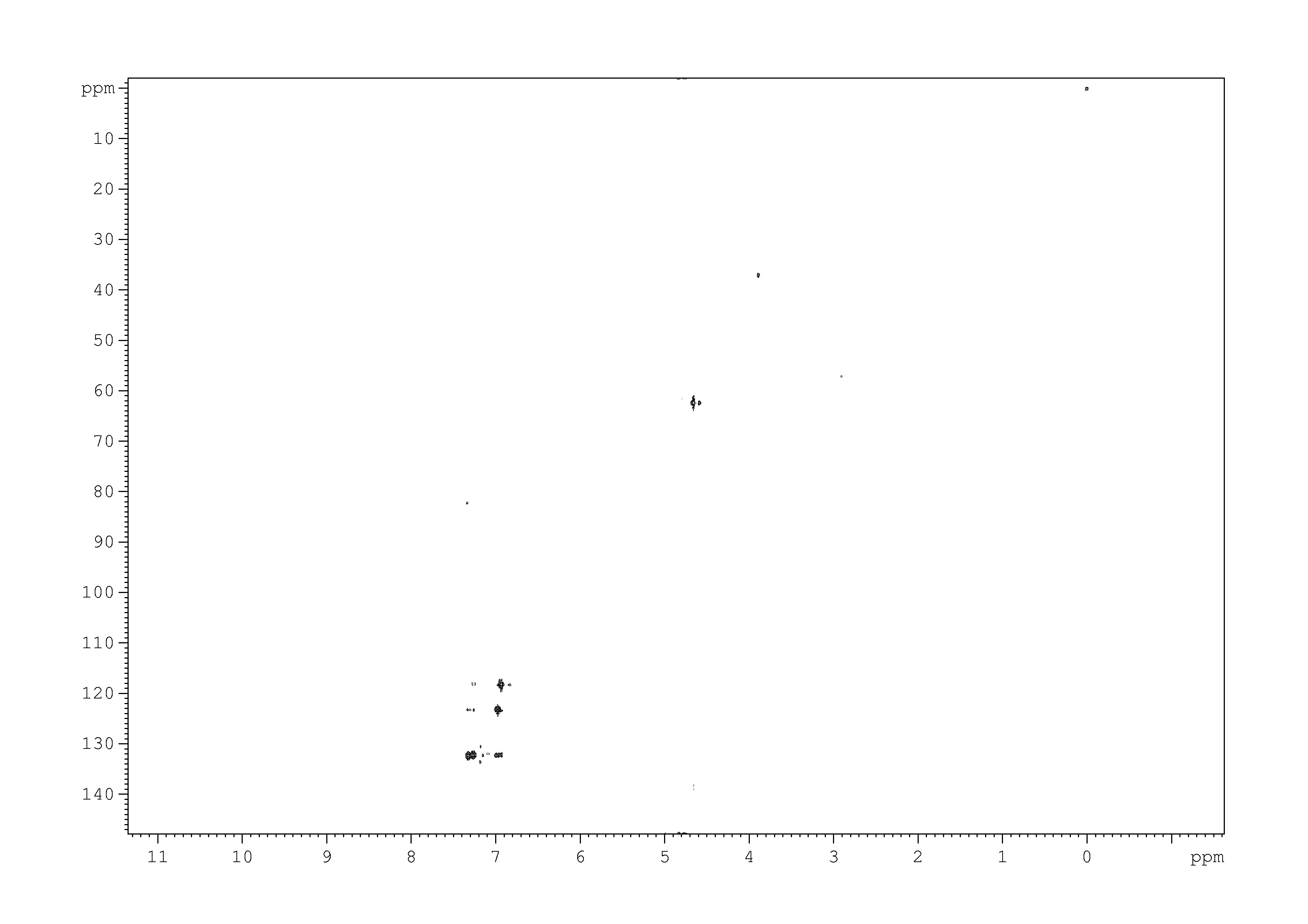 2D [1H,13C]-HSQC, 7.4 spectrum for saligenin