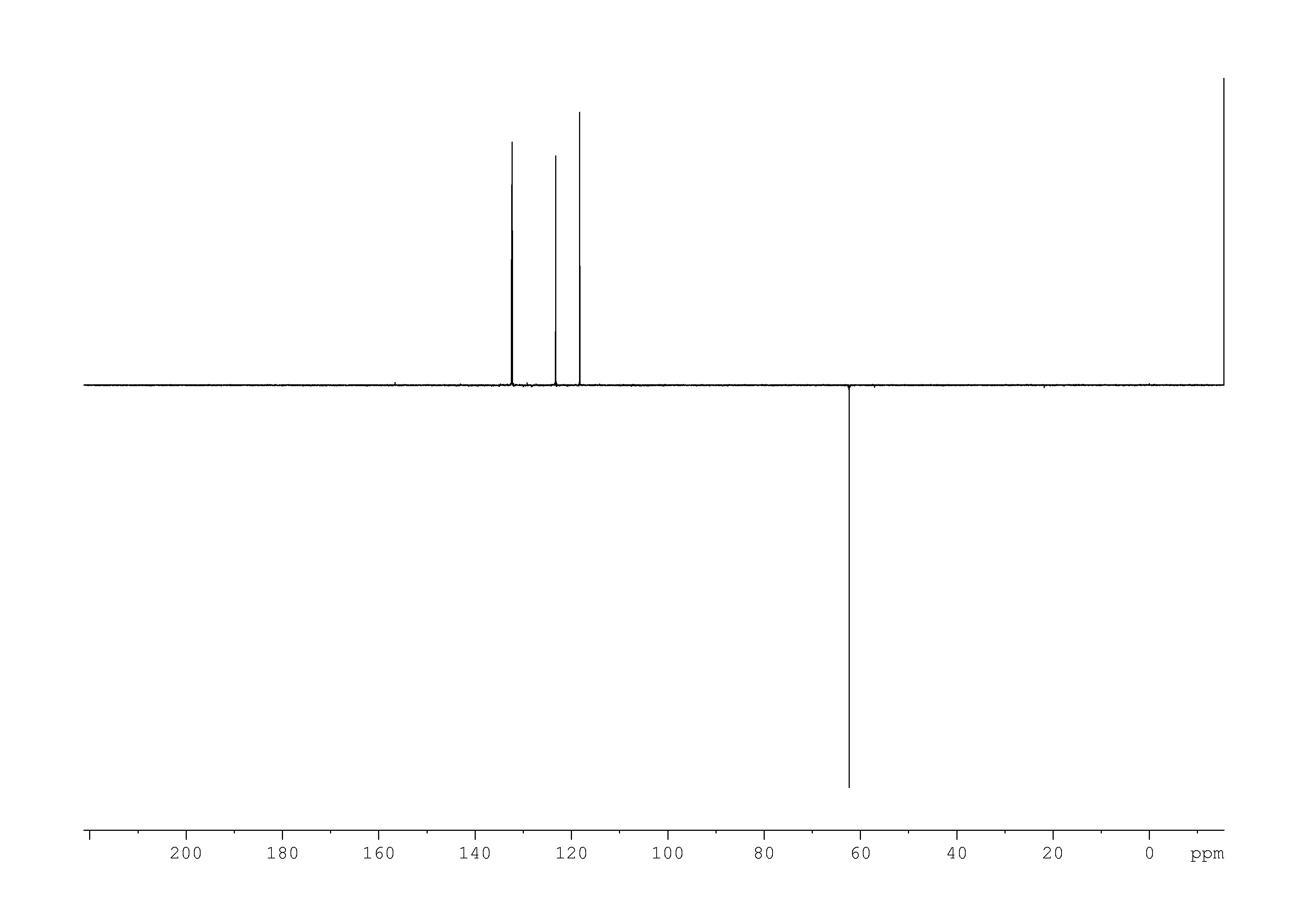 1D DEPT135, 7.4 spectrum for saligenin
