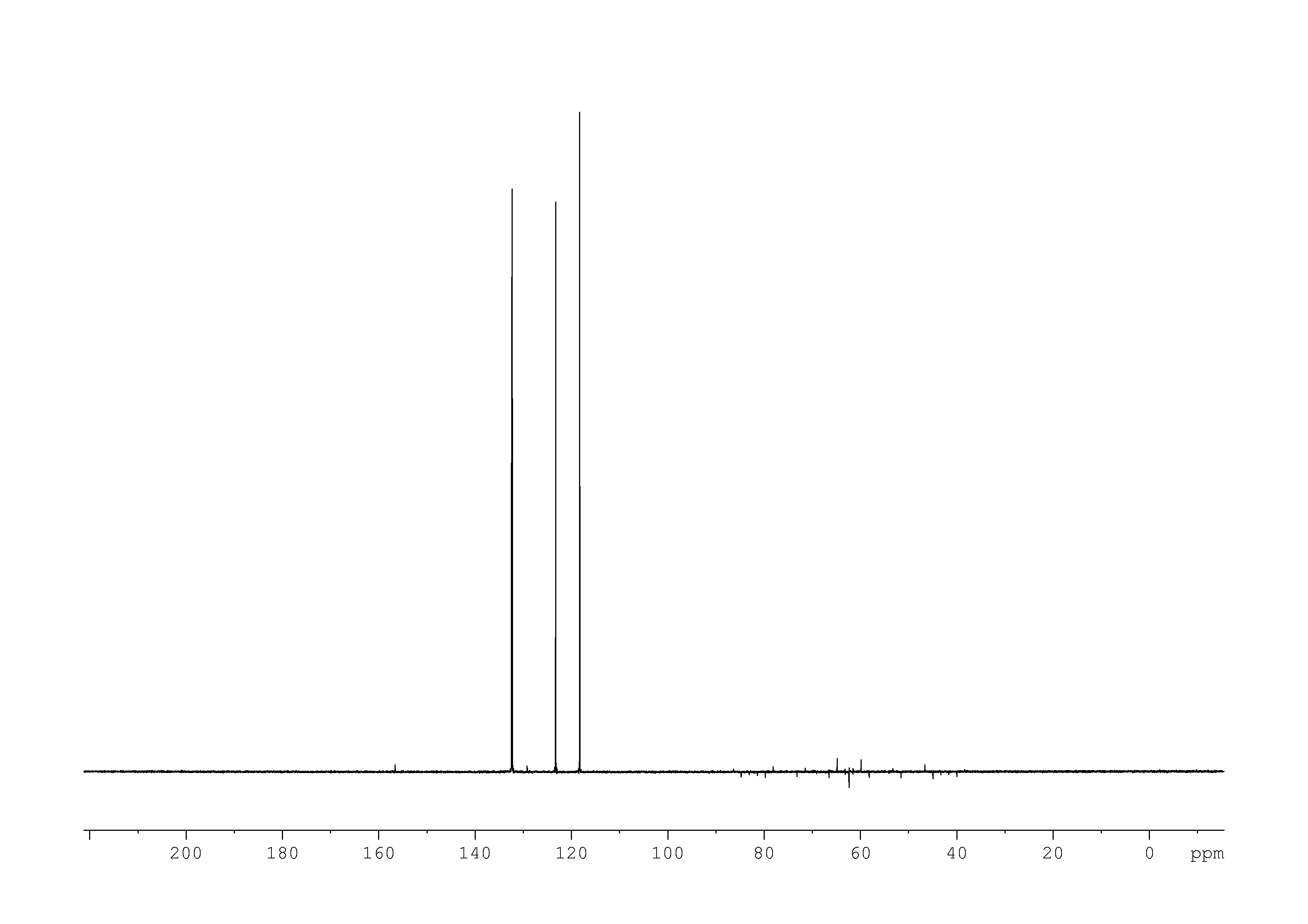 1D DEPT90, 7.4 spectrum for saligenin