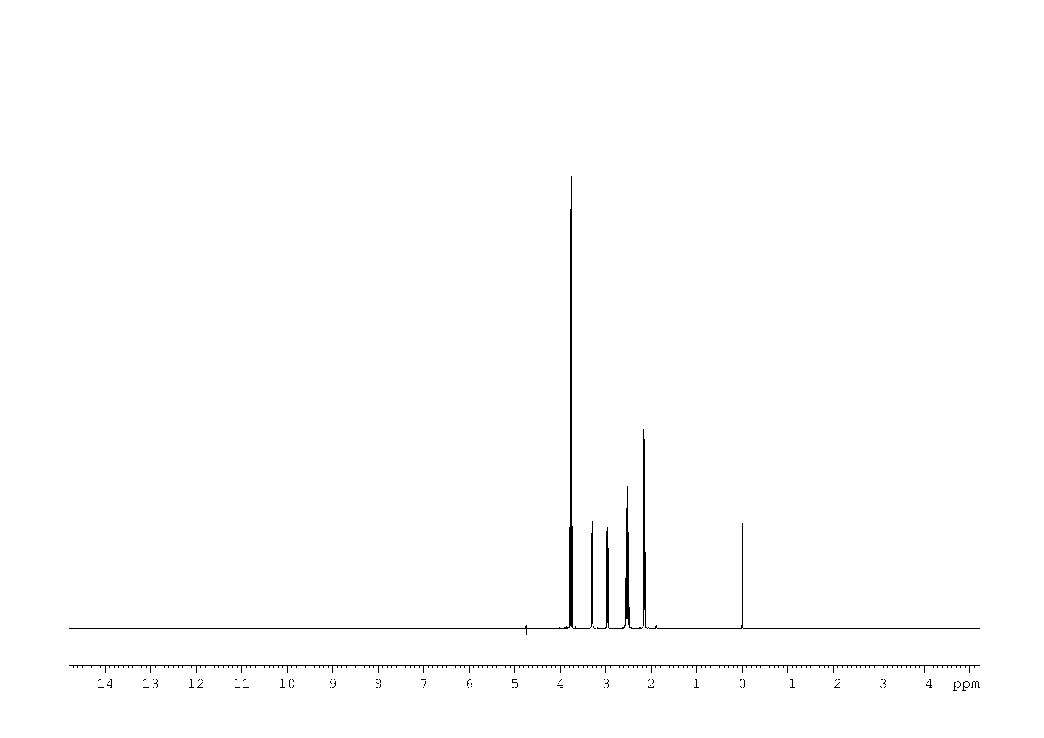 1D 1H, NOESY, 7.4 spectrum for L(-)-Glutathione, oxidized
