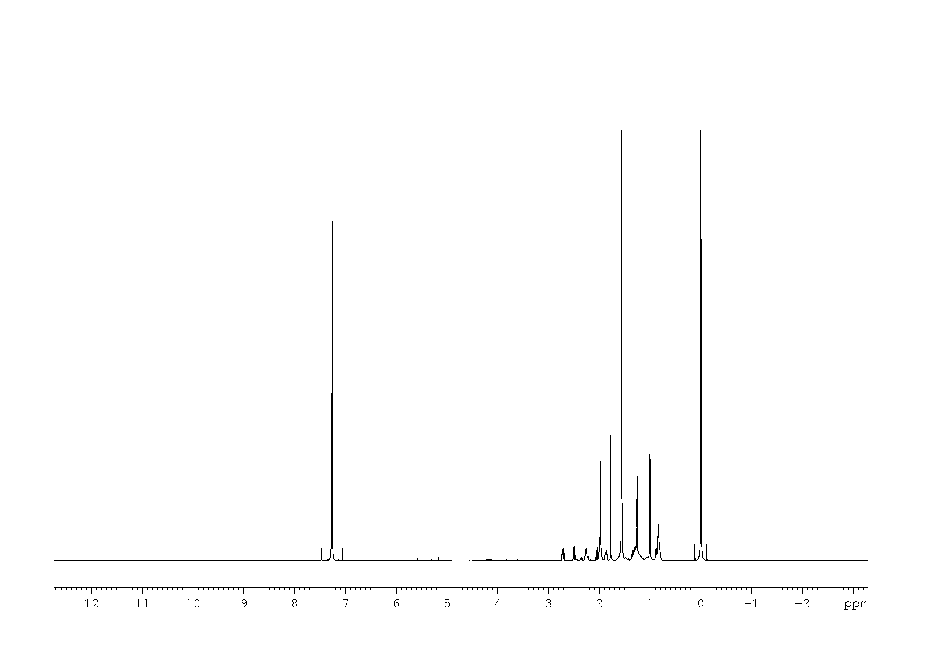 1D 1H, 0.5 mM, n/a spectrum for (+)-Pulegone