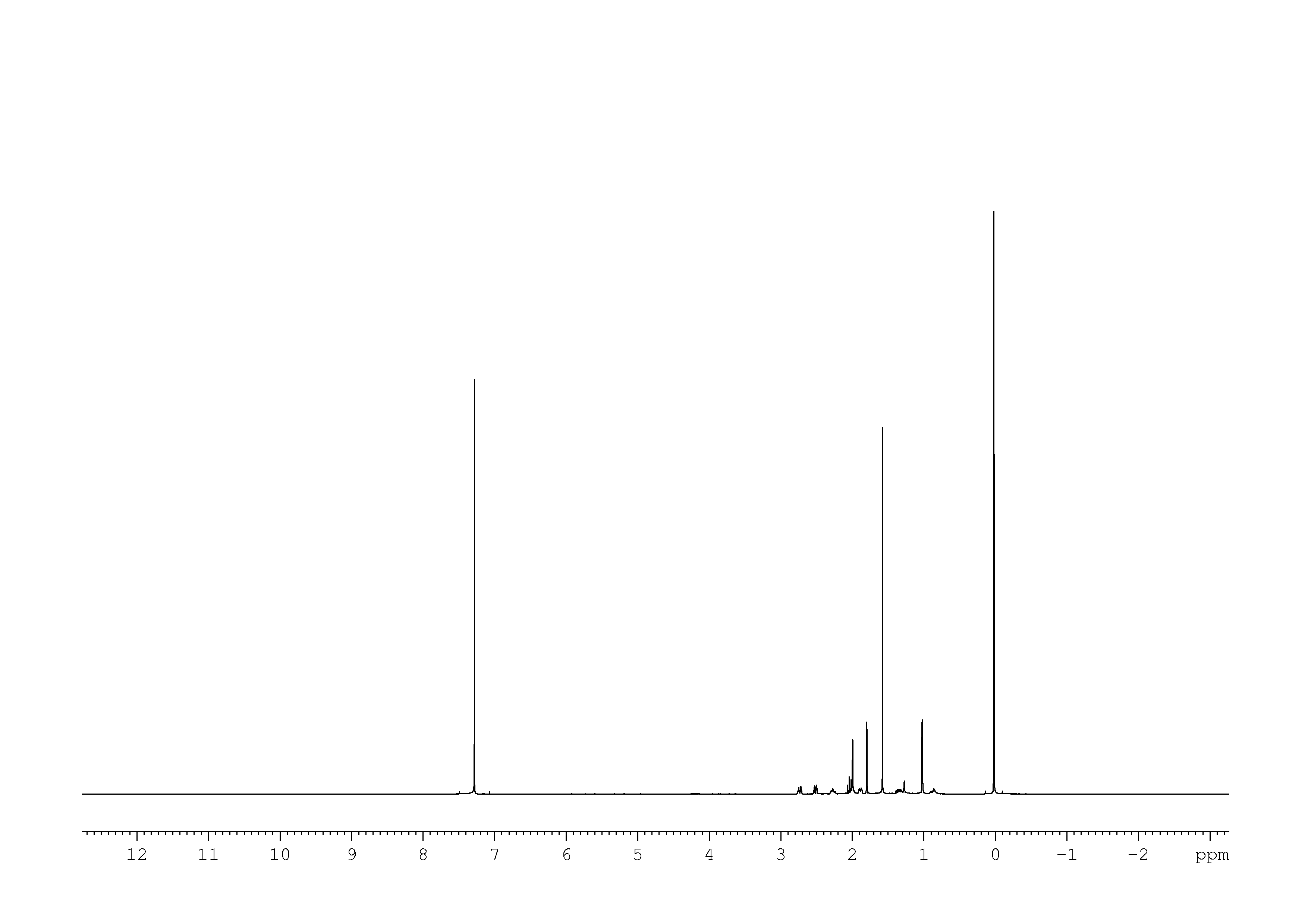1D 1H, 2.0 mM, n/a spectrum for (+)-Pulegone