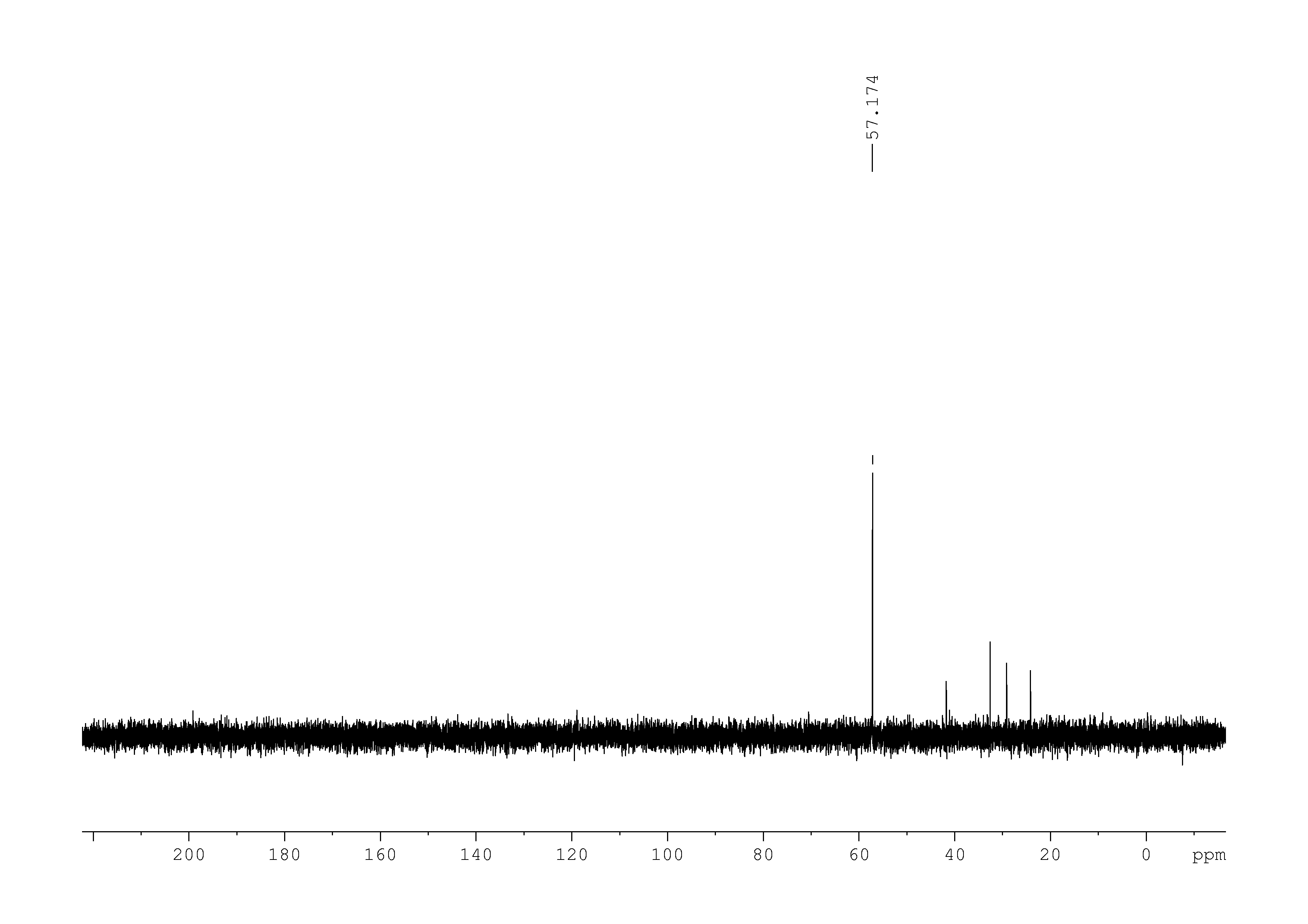 1D DEPT90, 7.4 spectrum for L-Lysine
