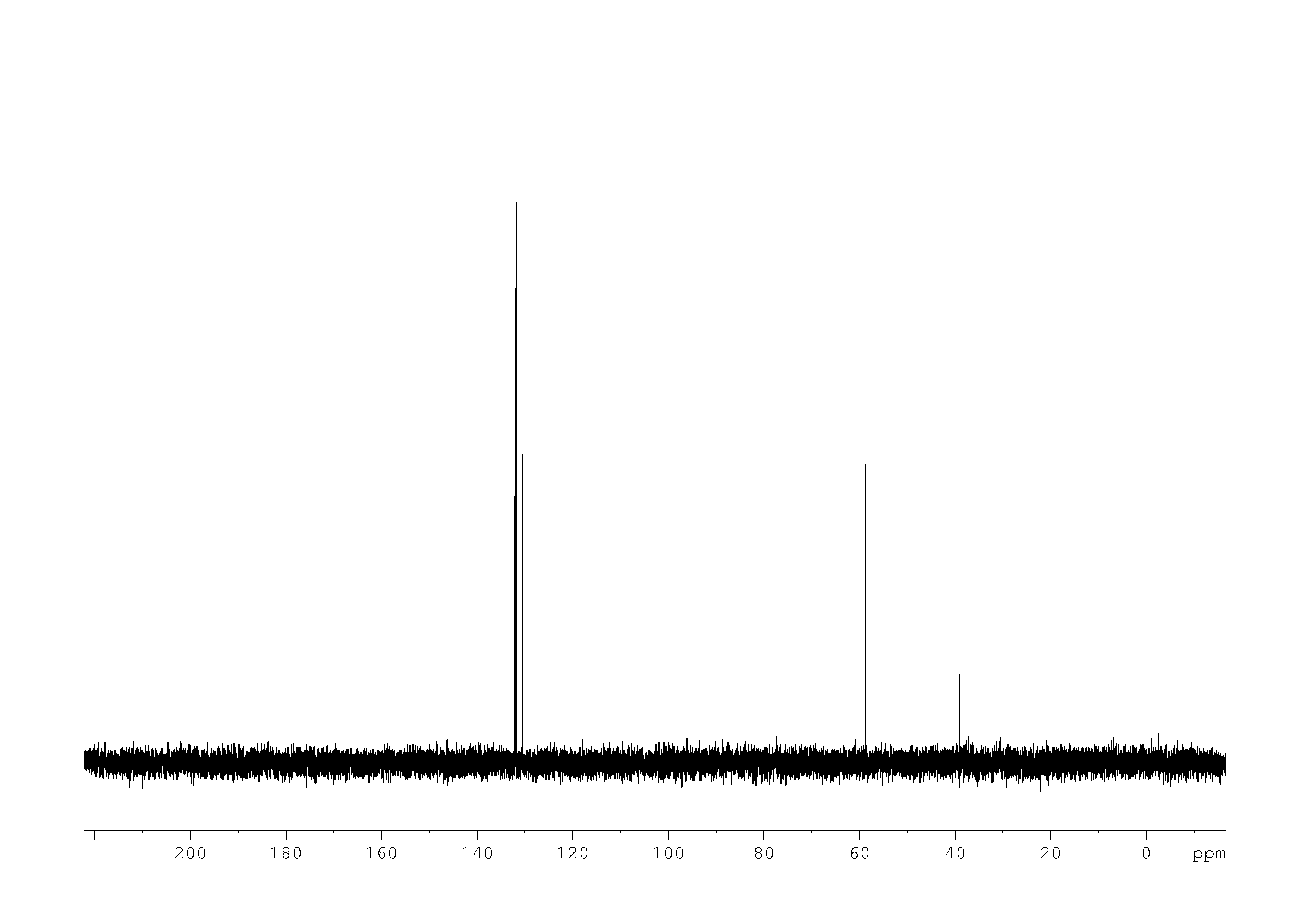 1D DEPT90, 7.4 spectrum for L-Phenylalanine