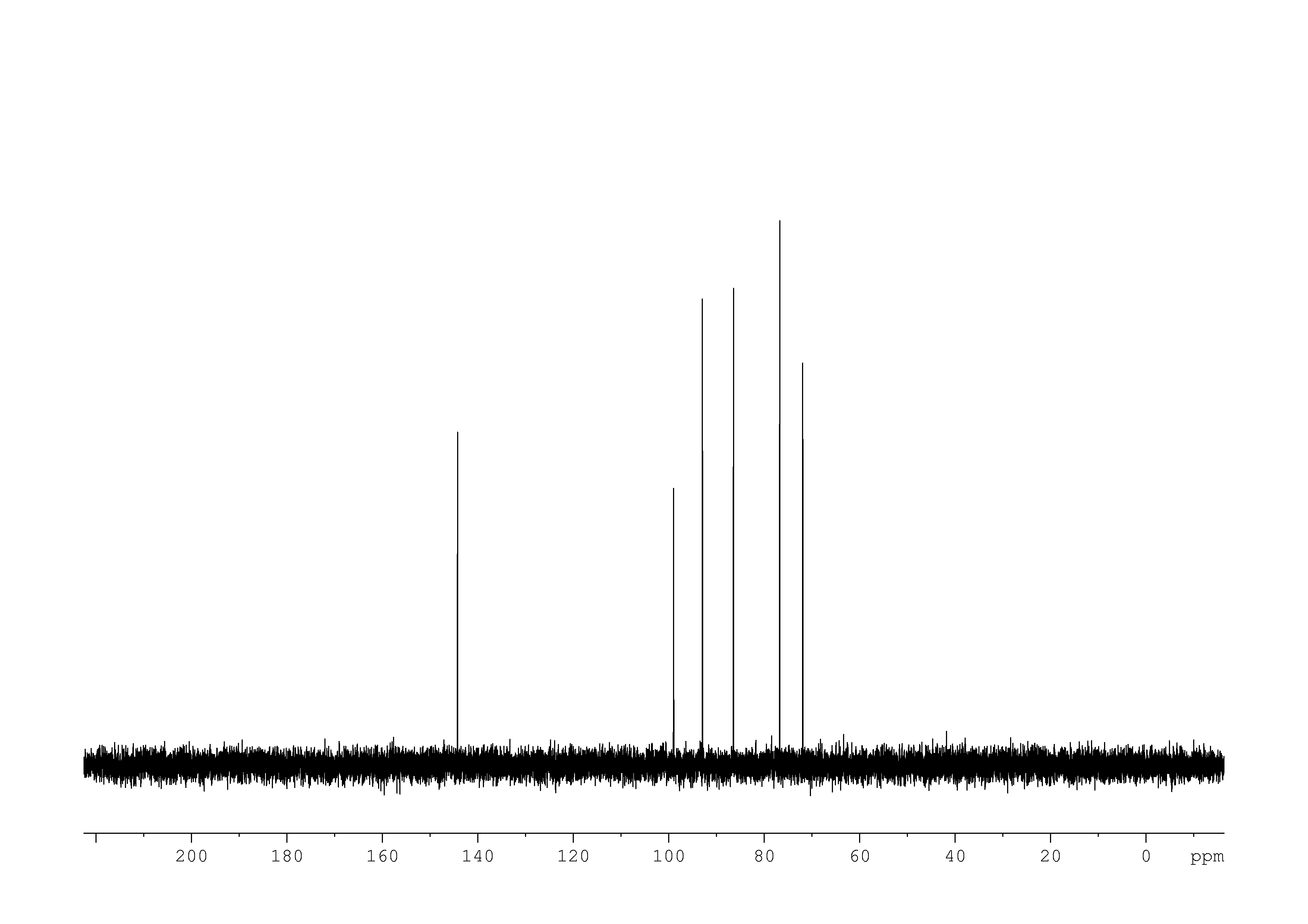1D DEPT90, 7.4 spectrum for Cytidine