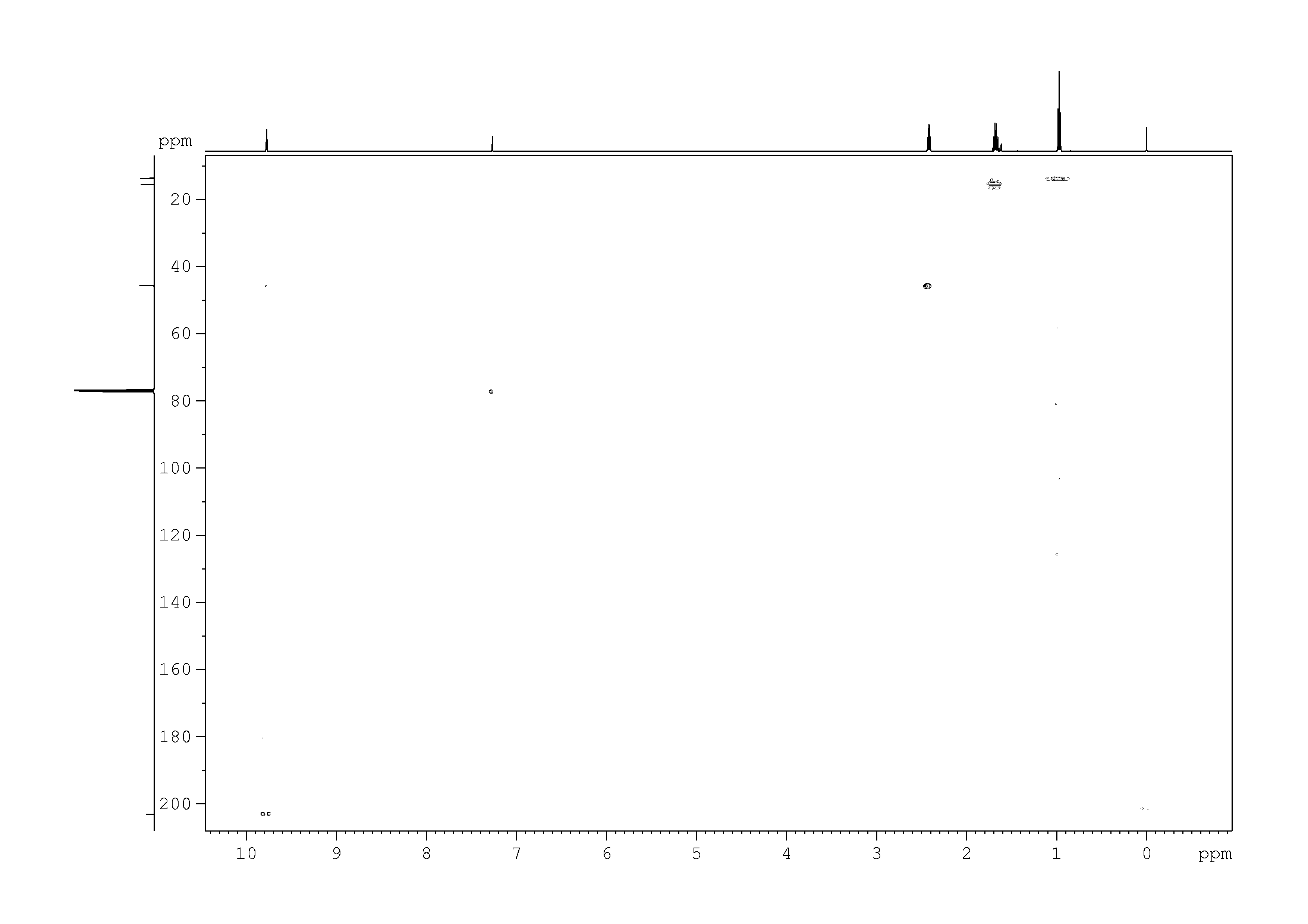 2D [1H,13C]-HSQC SW small, n/a spectrum for Butyraldehyde