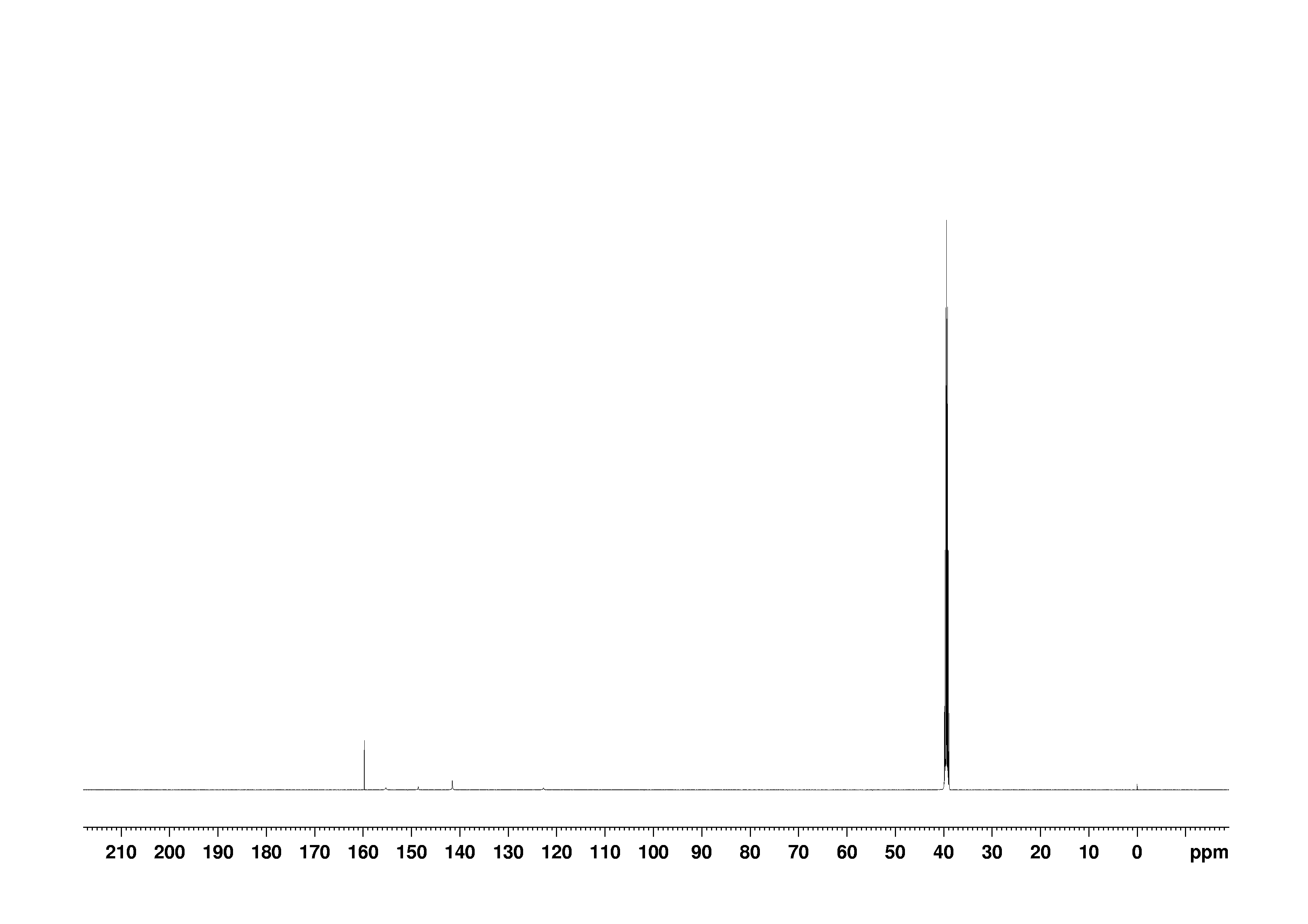 1D 13C, n/a spectrum for 2-Amino-6-chloropurine