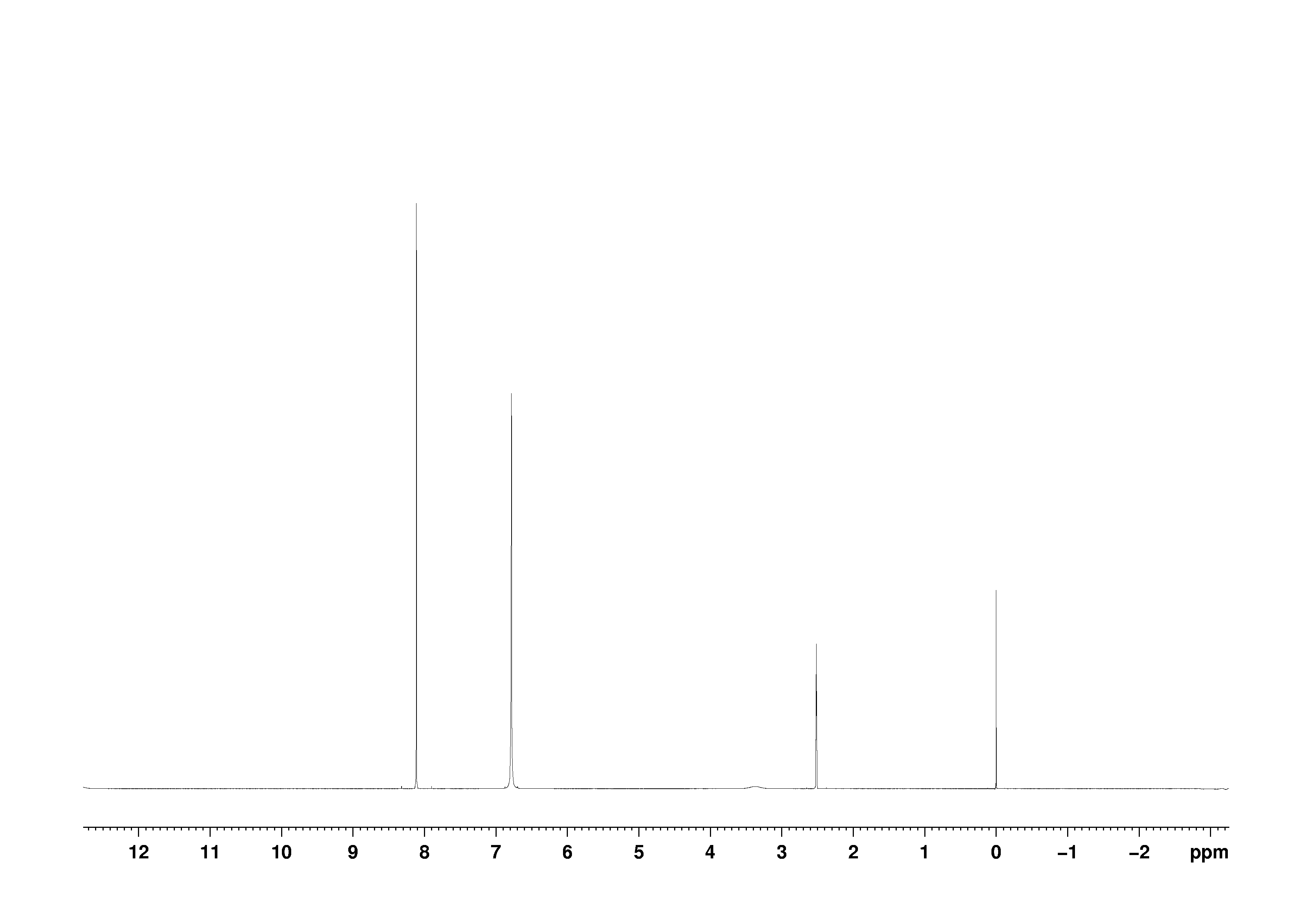 1D 1H, n/a spectrum for 2-Amino-6-chloropurine