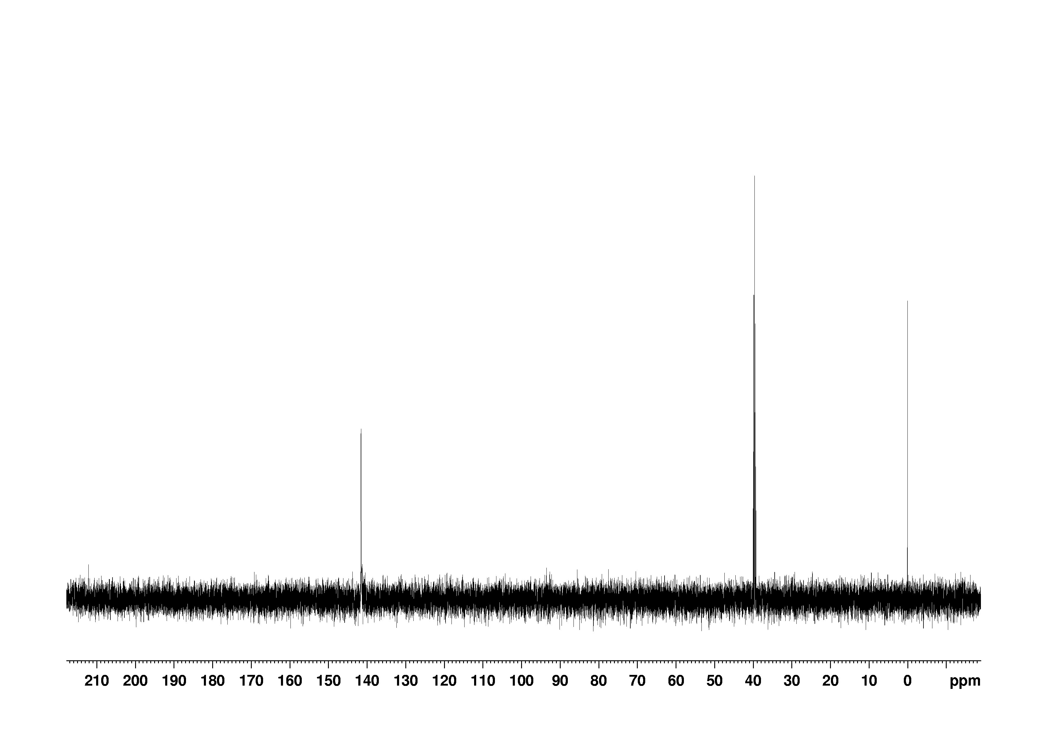 1D DEPT135, n/a spectrum for 2-Amino-6-chloropurine