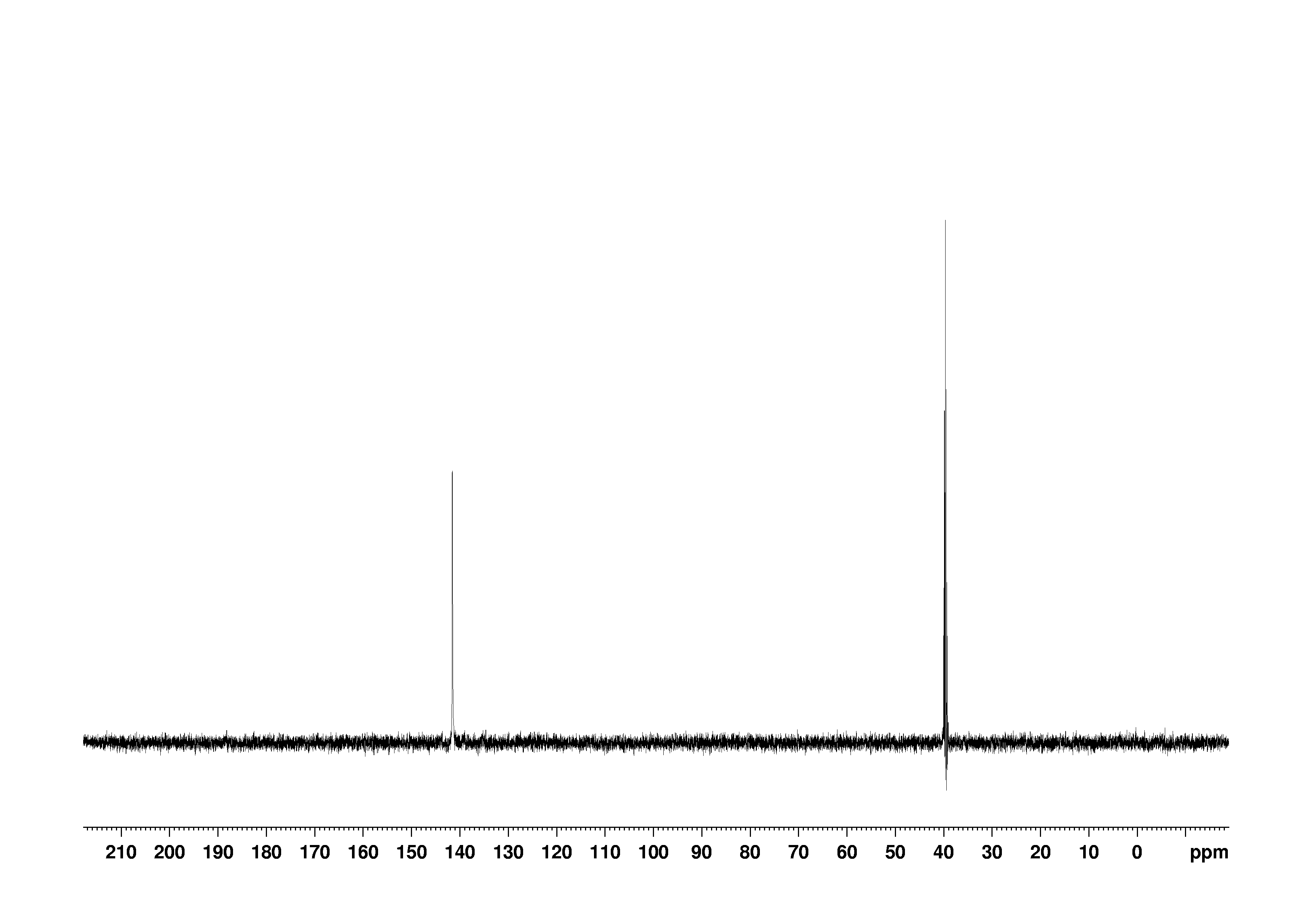1D DEPT90, n/a spectrum for 2-Amino-6-chloropurine